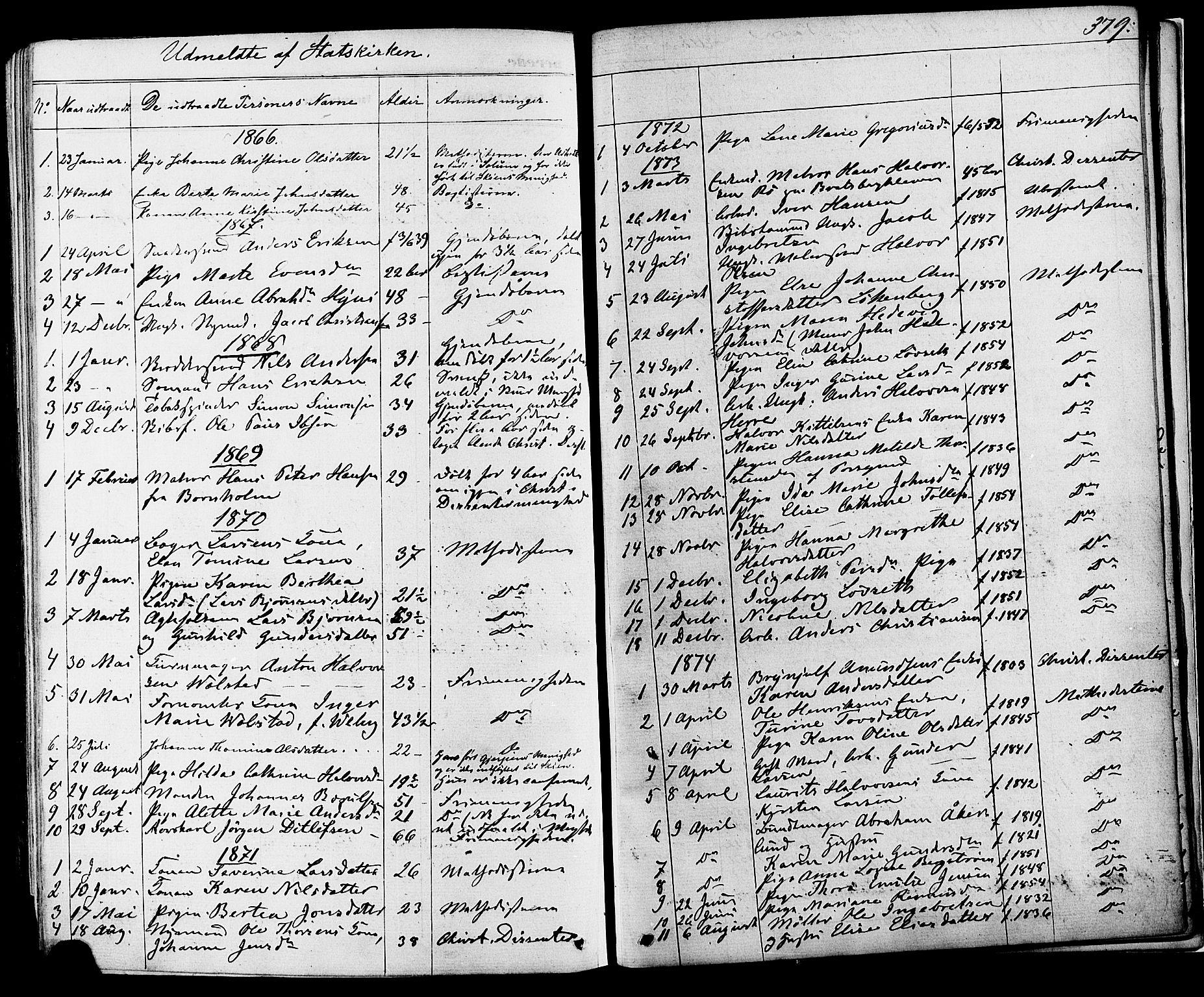 SAKO, Skien kirkebøker, F/Fa/L0008: Ministerialbok nr. 8, 1866-1877, s. 379