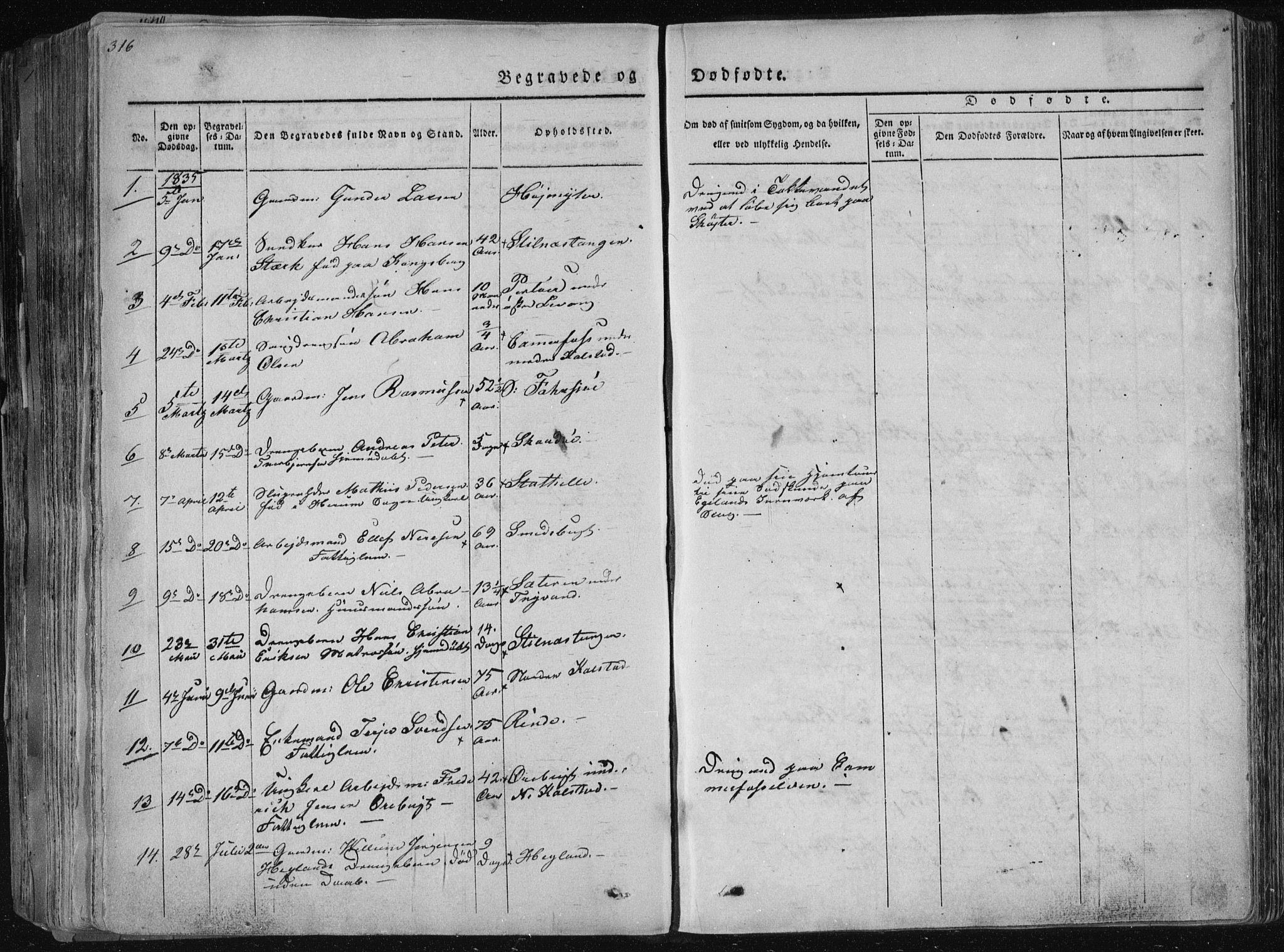 SAKO, Sannidal kirkebøker, F/Fa/L0006: Ministerialbok nr. 6, 1831-1847, s. 316