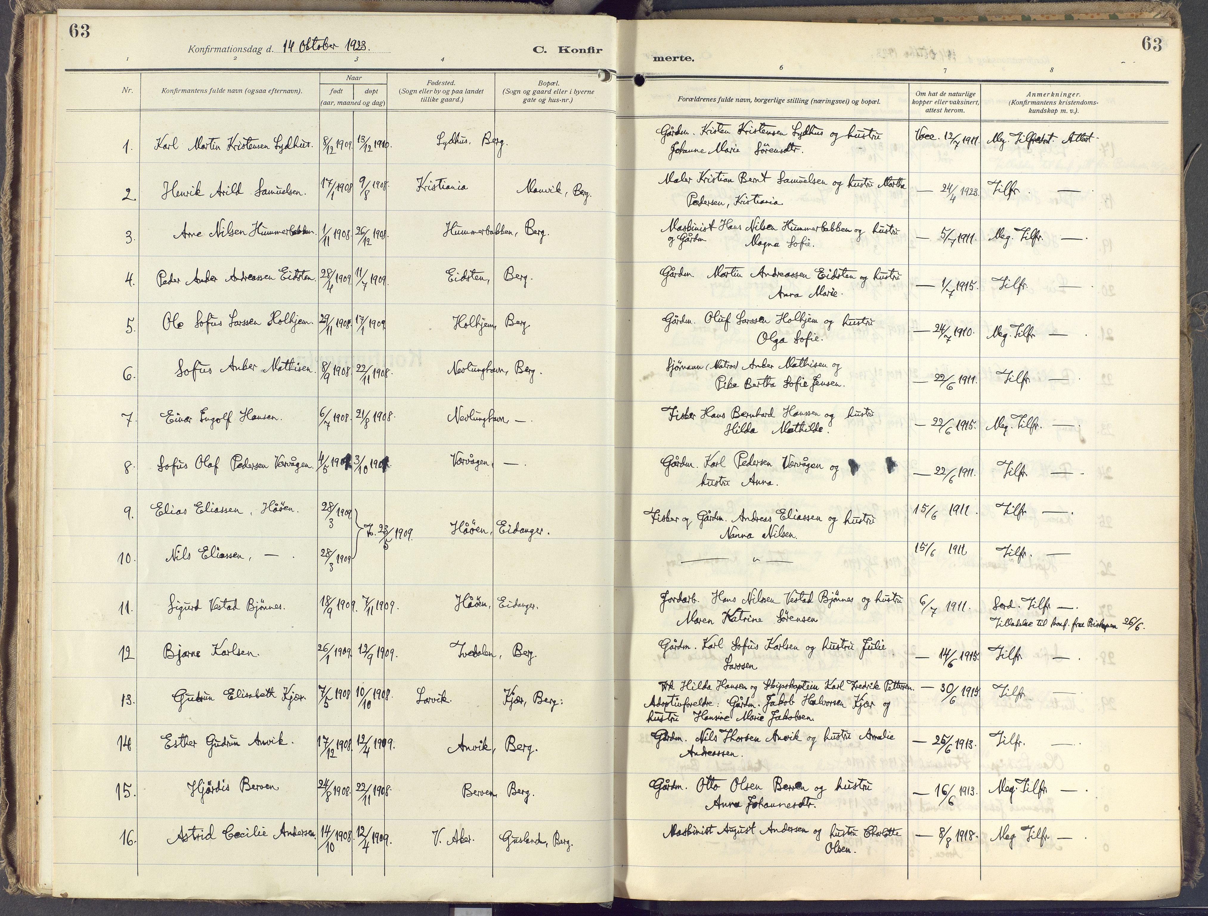 SAKO, Brunlanes kirkebøker, F/Fb/L0004: Ministerialbok nr. II 4, 1923-1940, s. 63