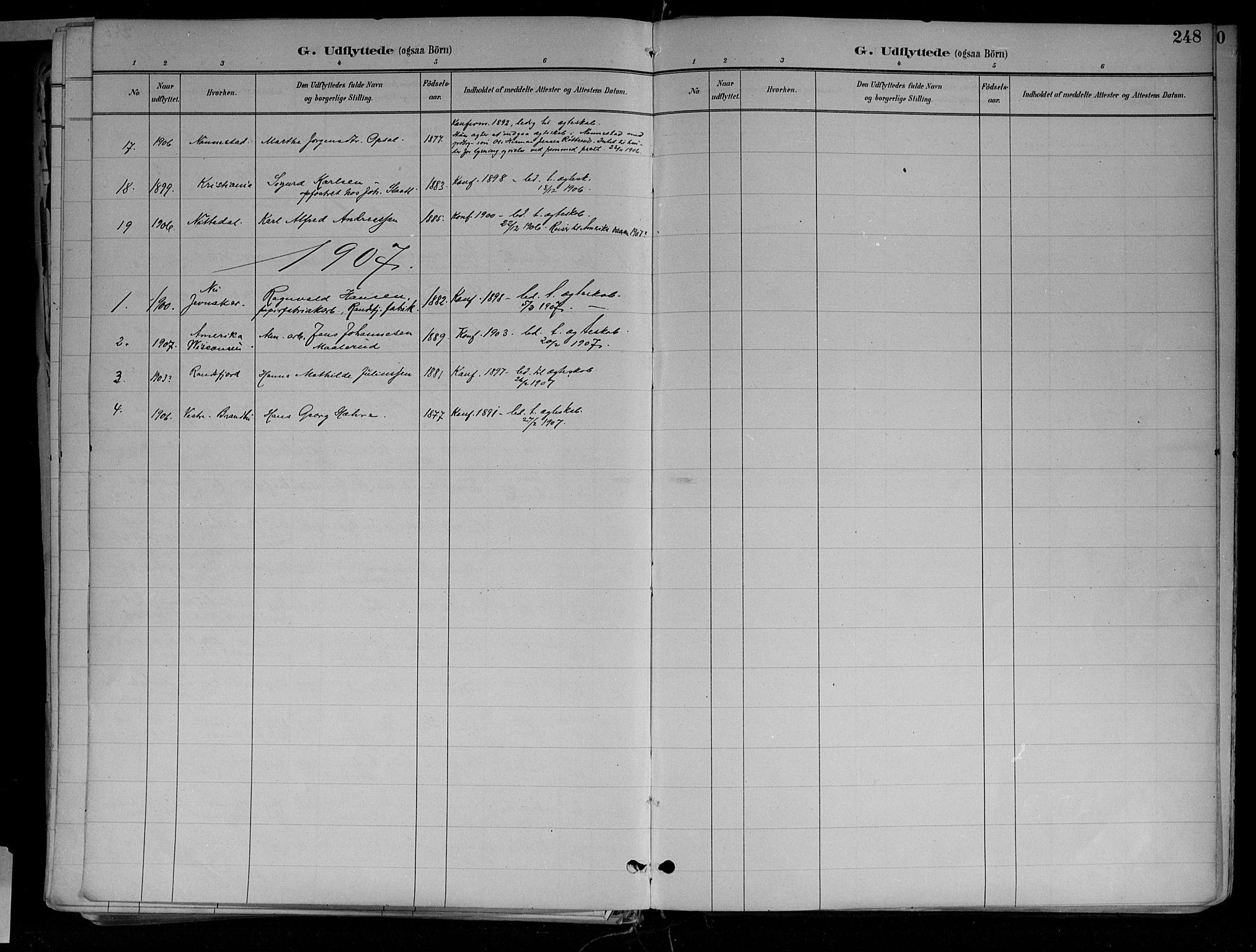 SAH, Jevnaker prestekontor, Ministerialbok nr. 10, 1891-1906, s. 248