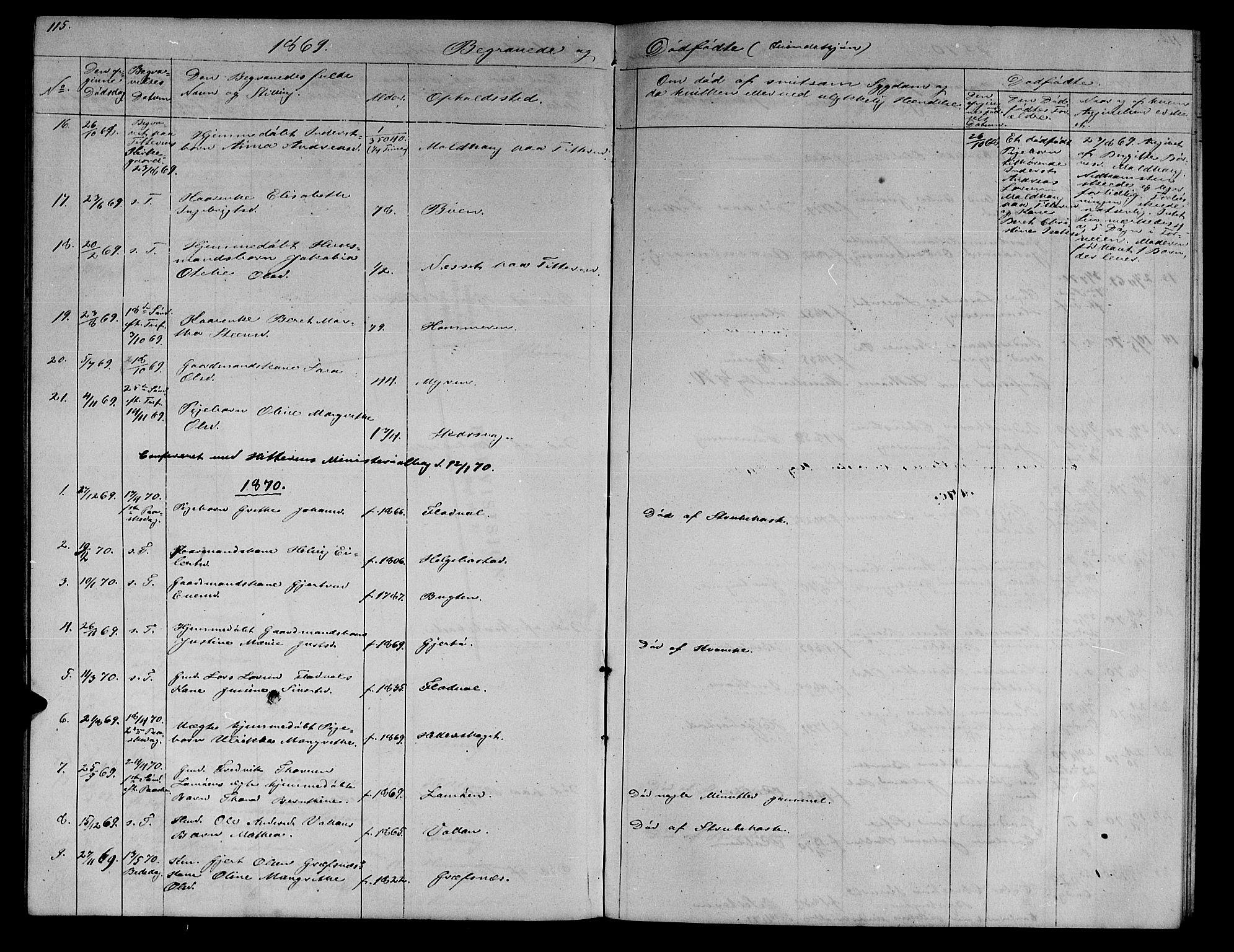 SAT, Ministerialprotokoller, klokkerbøker og fødselsregistre - Sør-Trøndelag, 634/L0539: Klokkerbok nr. 634C01, 1866-1873, s. 115