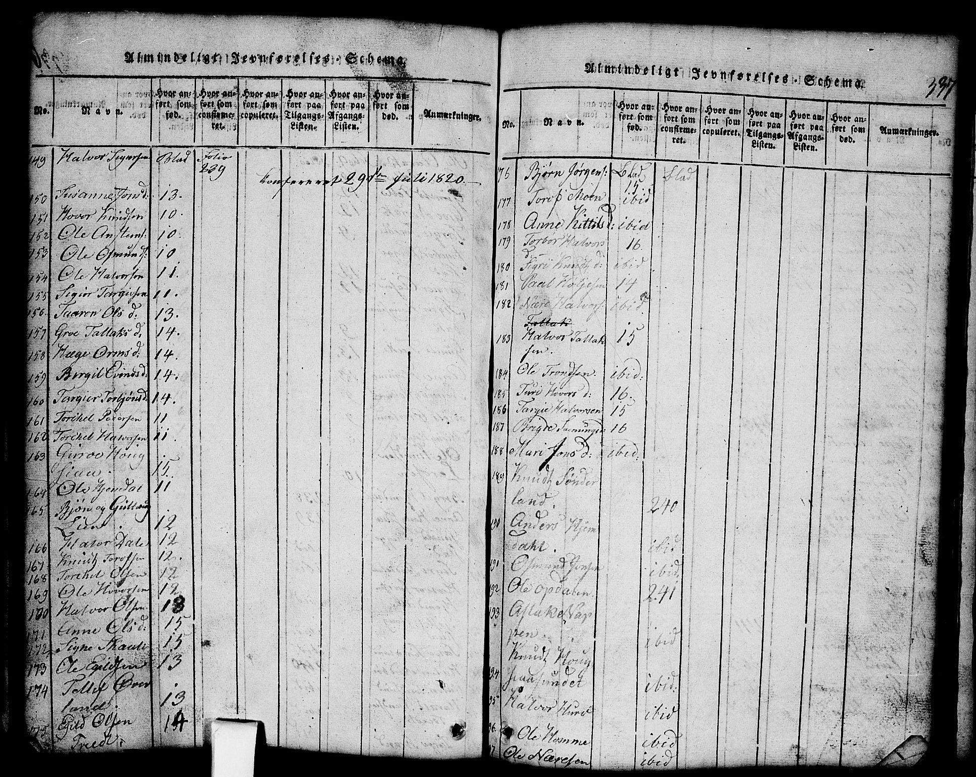 SAKO, Nissedal kirkebøker, G/Gb/L0001: Klokkerbok nr. II 1, 1814-1862, s. 337