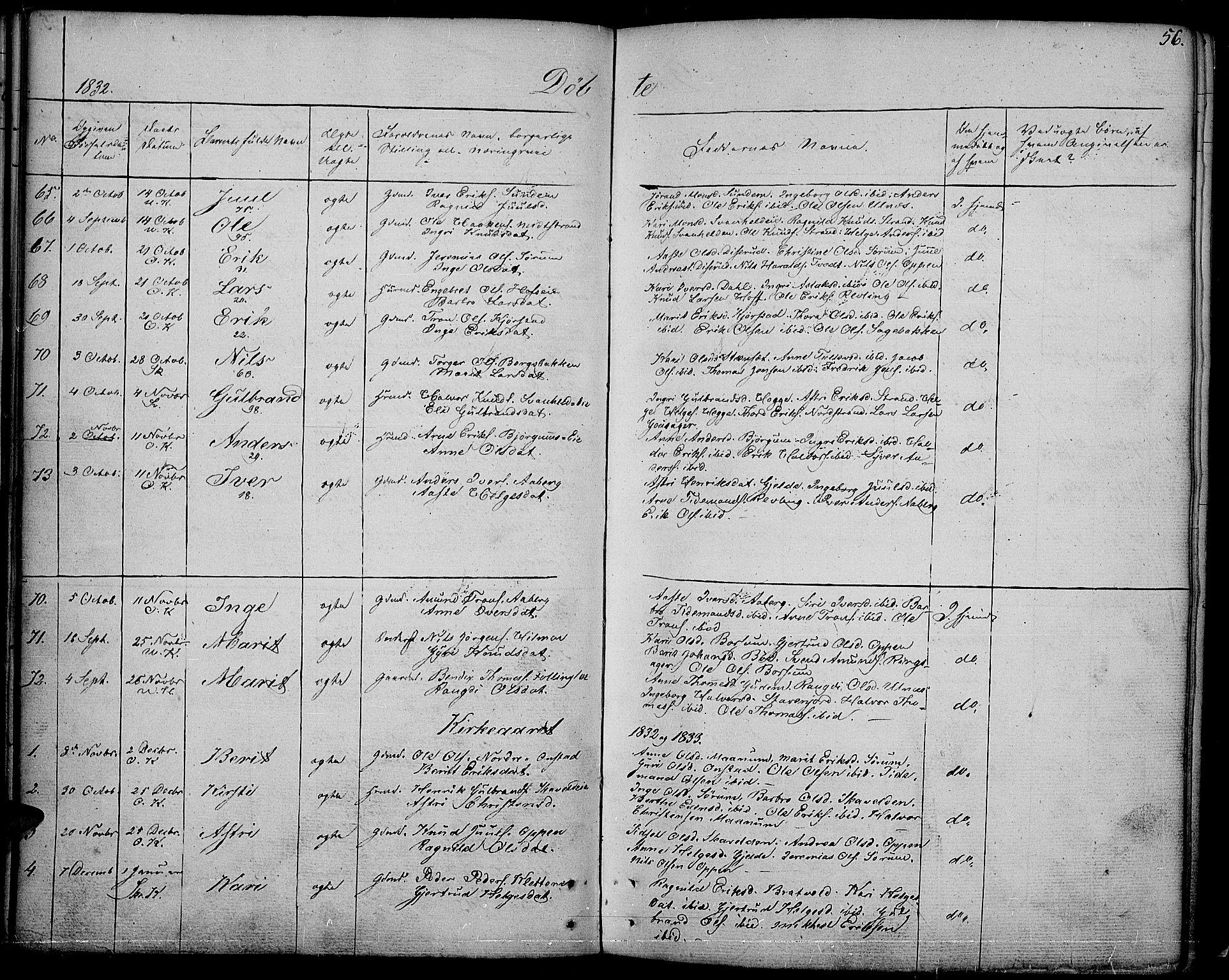 SAH, Nord-Aurdal prestekontor, Ministerialbok nr. 3, 1828-1841, s. 56
