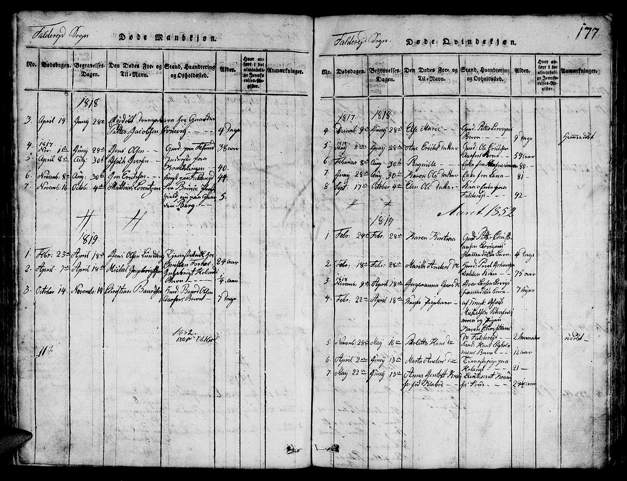 SAT, Ministerialprotokoller, klokkerbøker og fødselsregistre - Nord-Trøndelag, 780/L0648: Klokkerbok nr. 780C01 /3, 1815-1877, s. 177