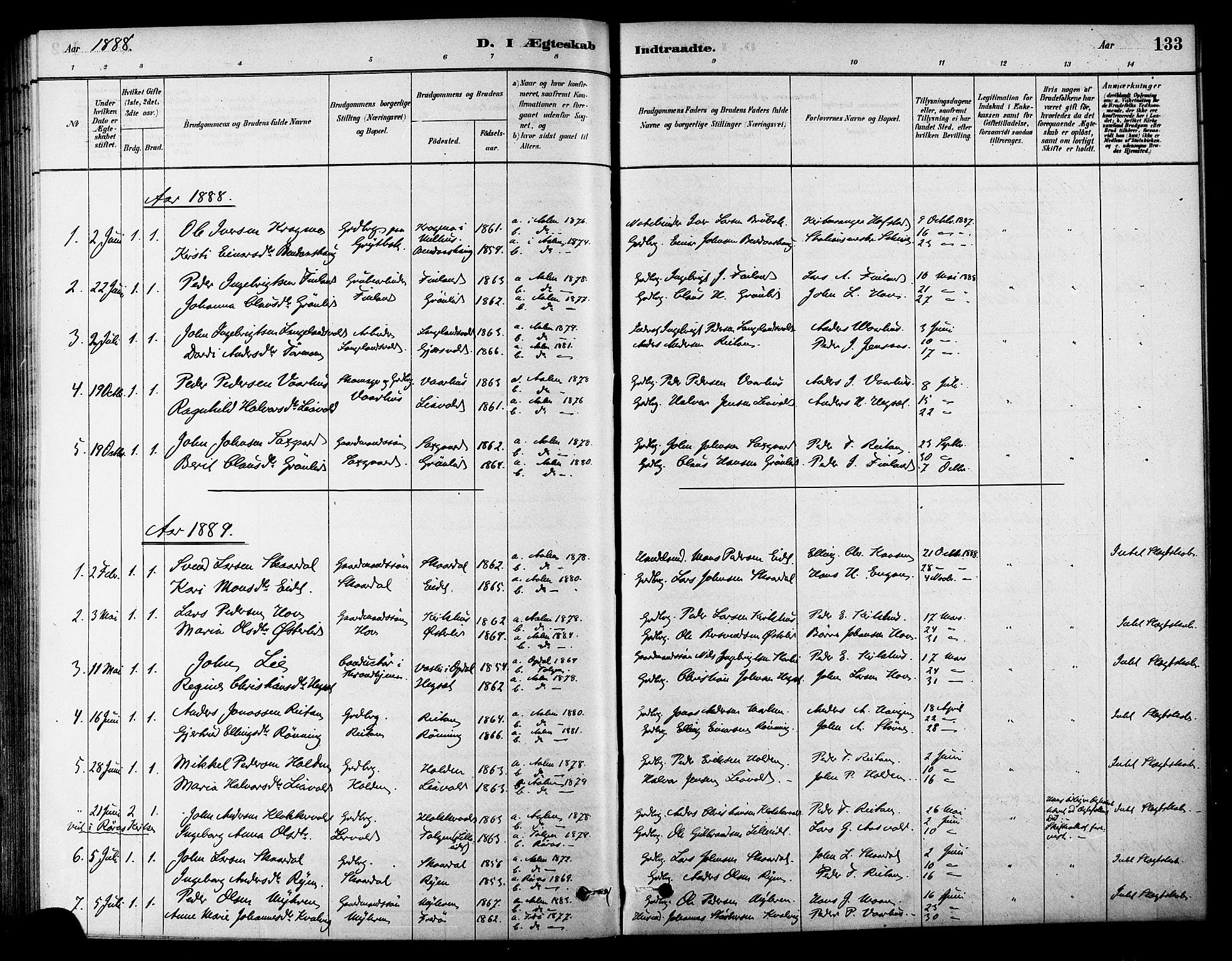 SAT, Ministerialprotokoller, klokkerbøker og fødselsregistre - Sør-Trøndelag, 686/L0983: Ministerialbok nr. 686A01, 1879-1890, s. 133