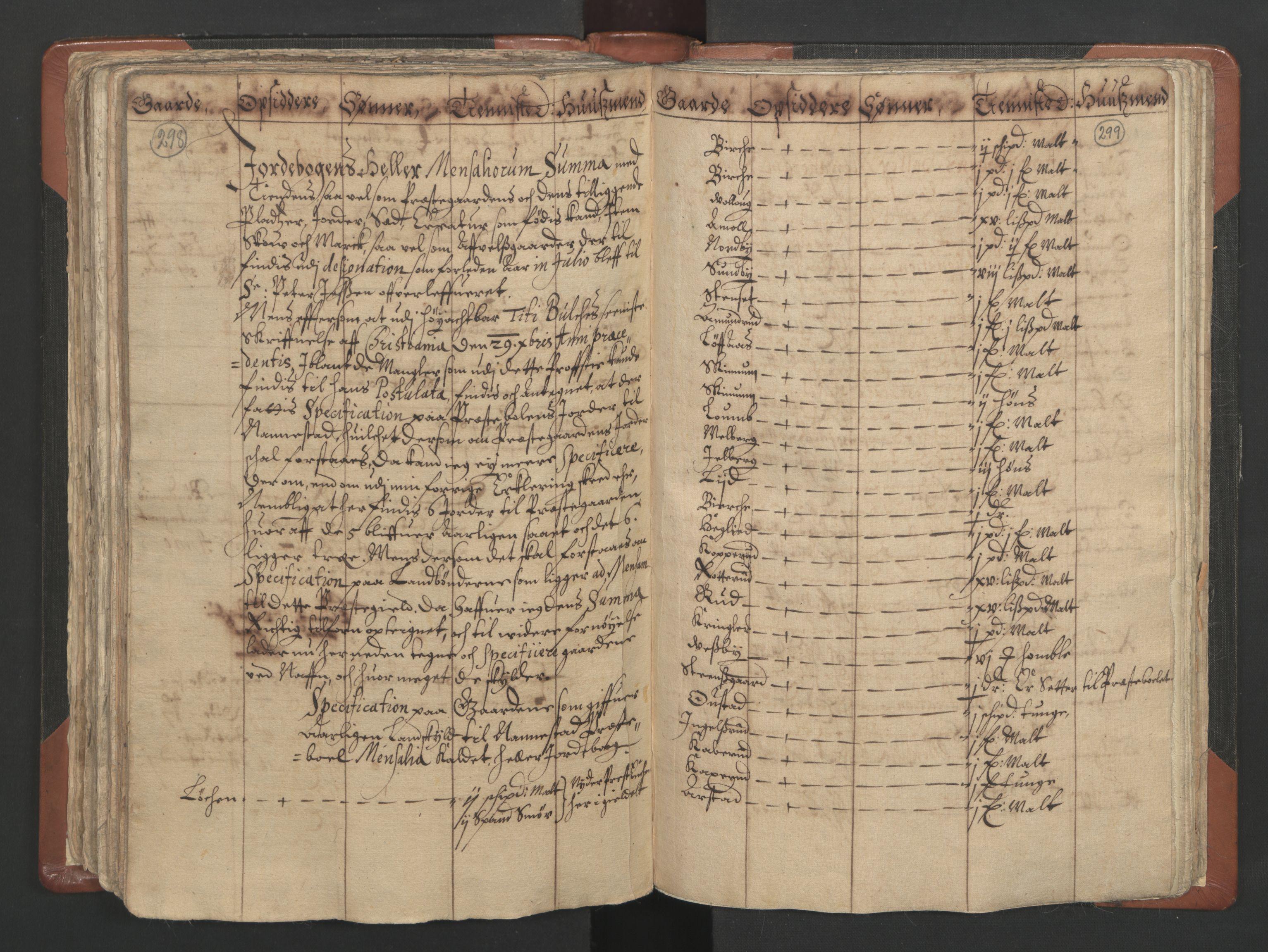 RA, Sogneprestenes manntall 1664-1666, nr. 4: Øvre Romerike prosti, 1664-1666, s. 298-299