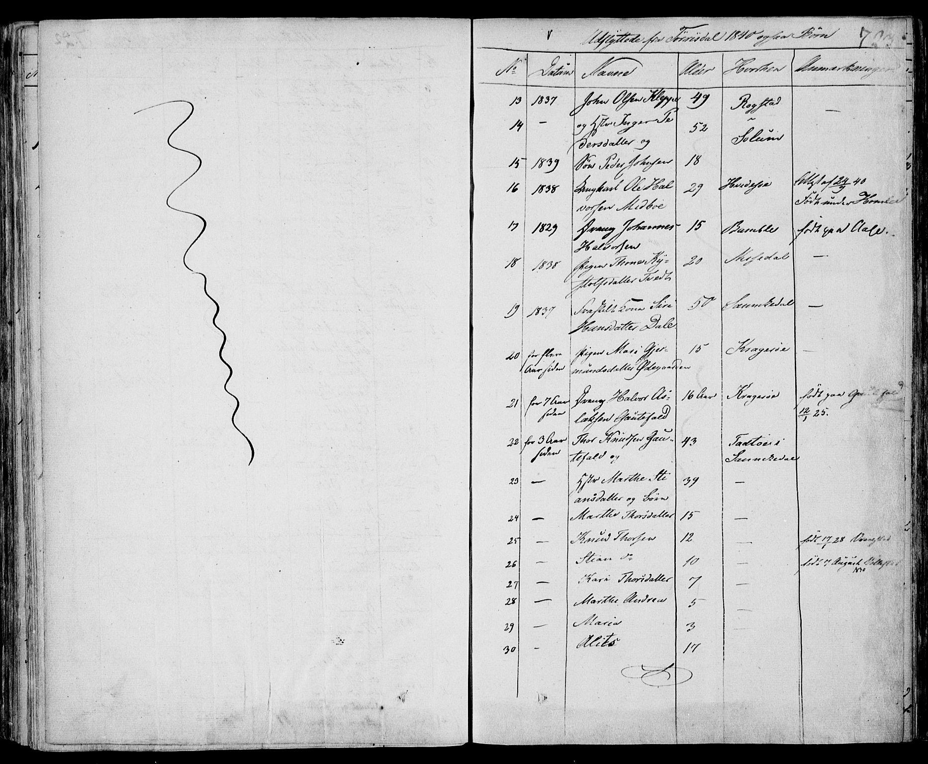 SAKO, Drangedal kirkebøker, F/Fa/L0007b: Ministerialbok nr. 7b, 1837-1856, s. 723