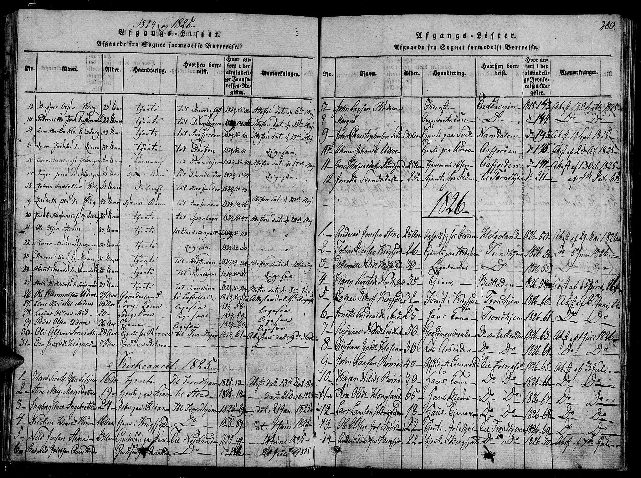 SAT, Ministerialprotokoller, klokkerbøker og fødselsregistre - Sør-Trøndelag, 657/L0702: Ministerialbok nr. 657A03, 1818-1831, s. 280