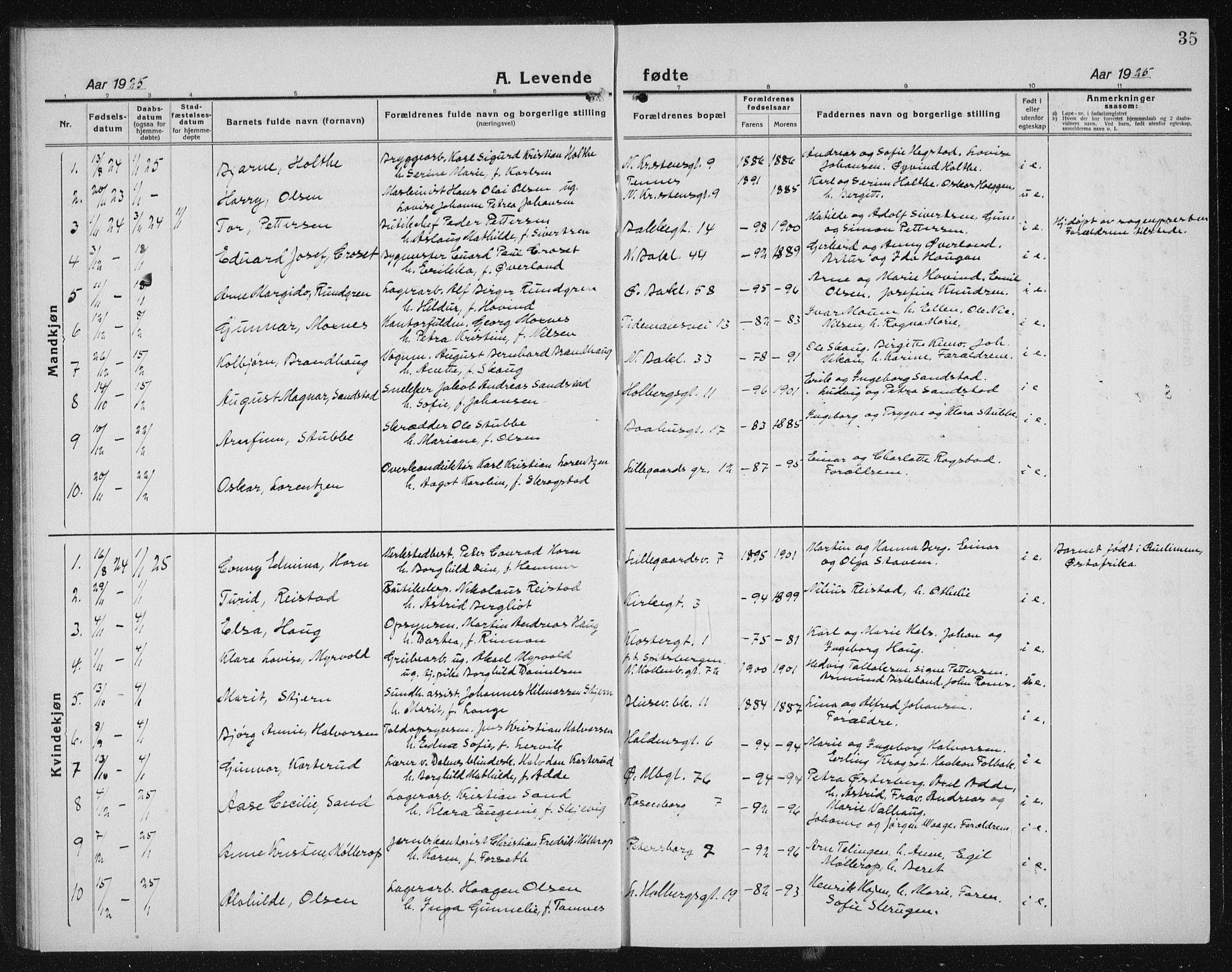 SAT, Ministerialprotokoller, klokkerbøker og fødselsregistre - Sør-Trøndelag, 604/L0227: Klokkerbok nr. 604C10, 1923-1942, s. 35