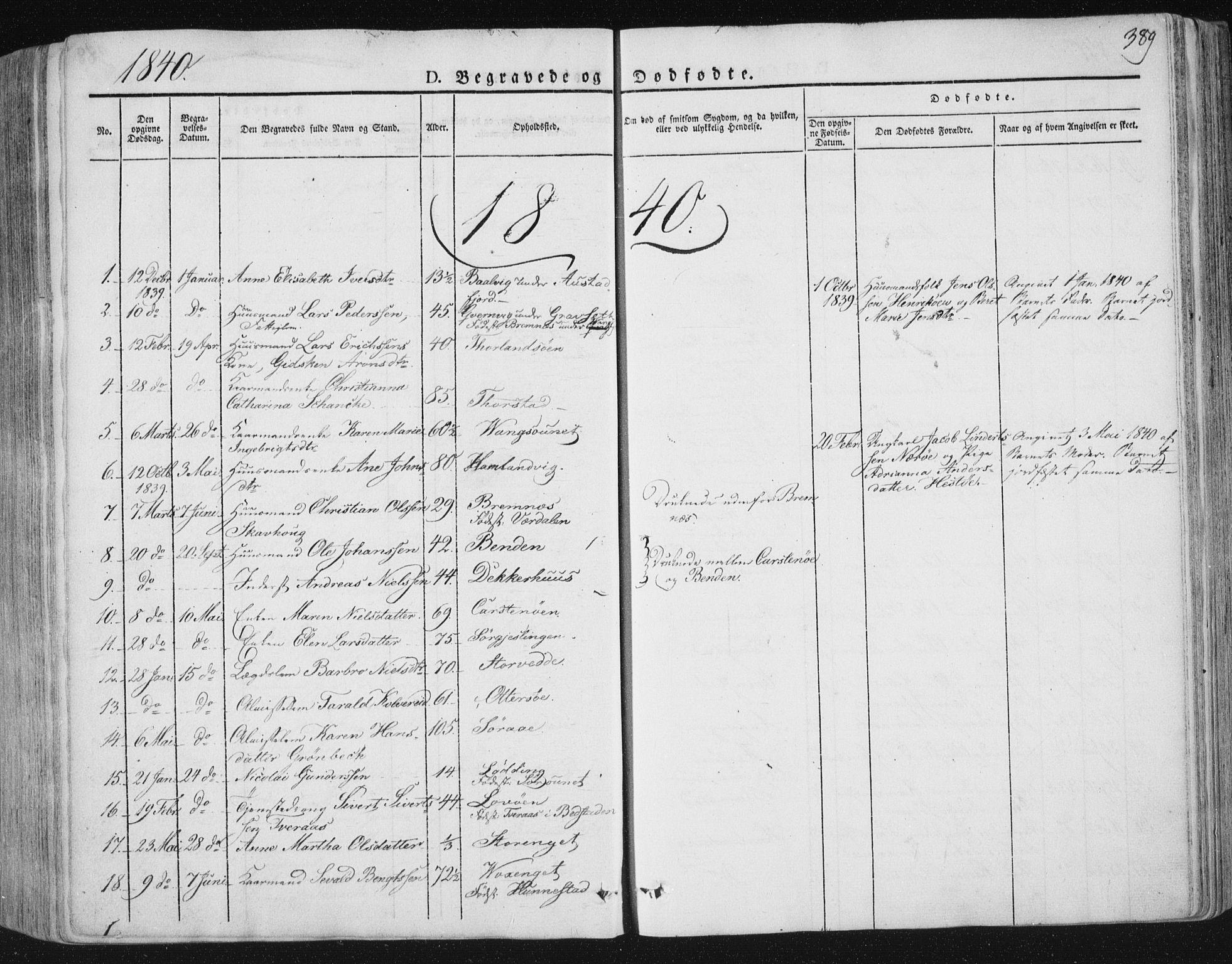 SAT, Ministerialprotokoller, klokkerbøker og fødselsregistre - Nord-Trøndelag, 784/L0669: Ministerialbok nr. 784A04, 1829-1859, s. 389