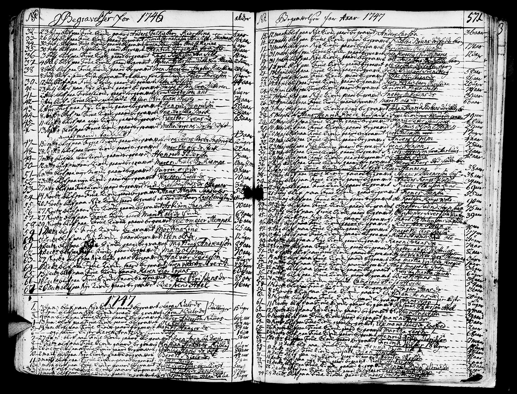 SAT, Ministerialprotokoller, klokkerbøker og fødselsregistre - Sør-Trøndelag, 602/L0103: Ministerialbok nr. 602A01, 1732-1774, s. 571