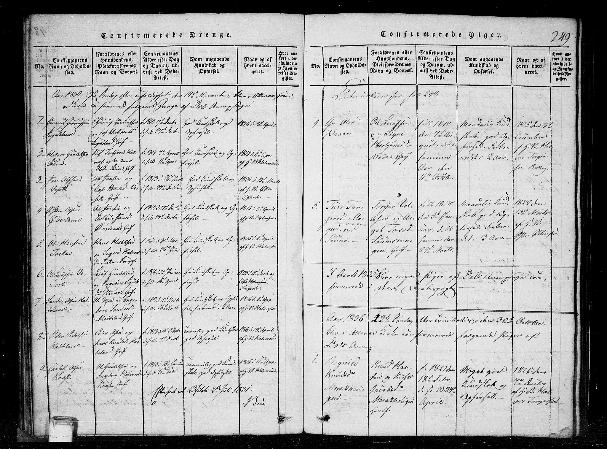 SAKO, Tinn kirkebøker, G/Gc/L0001: Klokkerbok nr. III 1, 1815-1879, s. 249