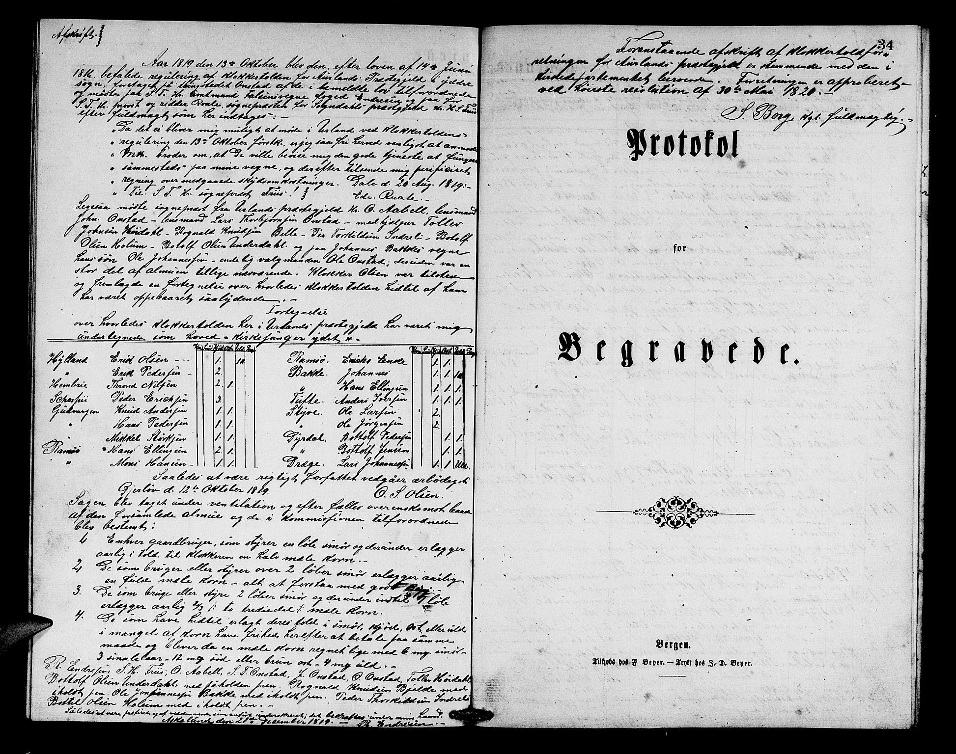 SAB, Aurland Sokneprestembete*, Klokkerbok nr. C 1, 1868-1883, s. 30
