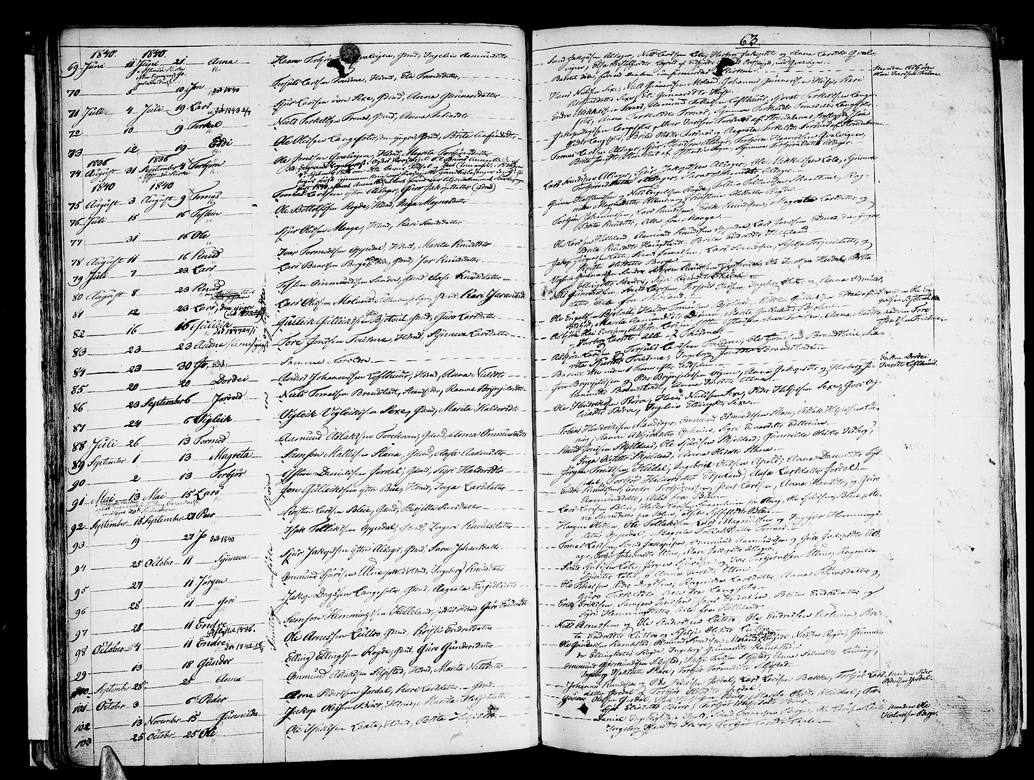 SAB, Ullensvang Sokneprestembete, H/Haa: Ministerialbok nr. A 10, 1825-1853, s. 63