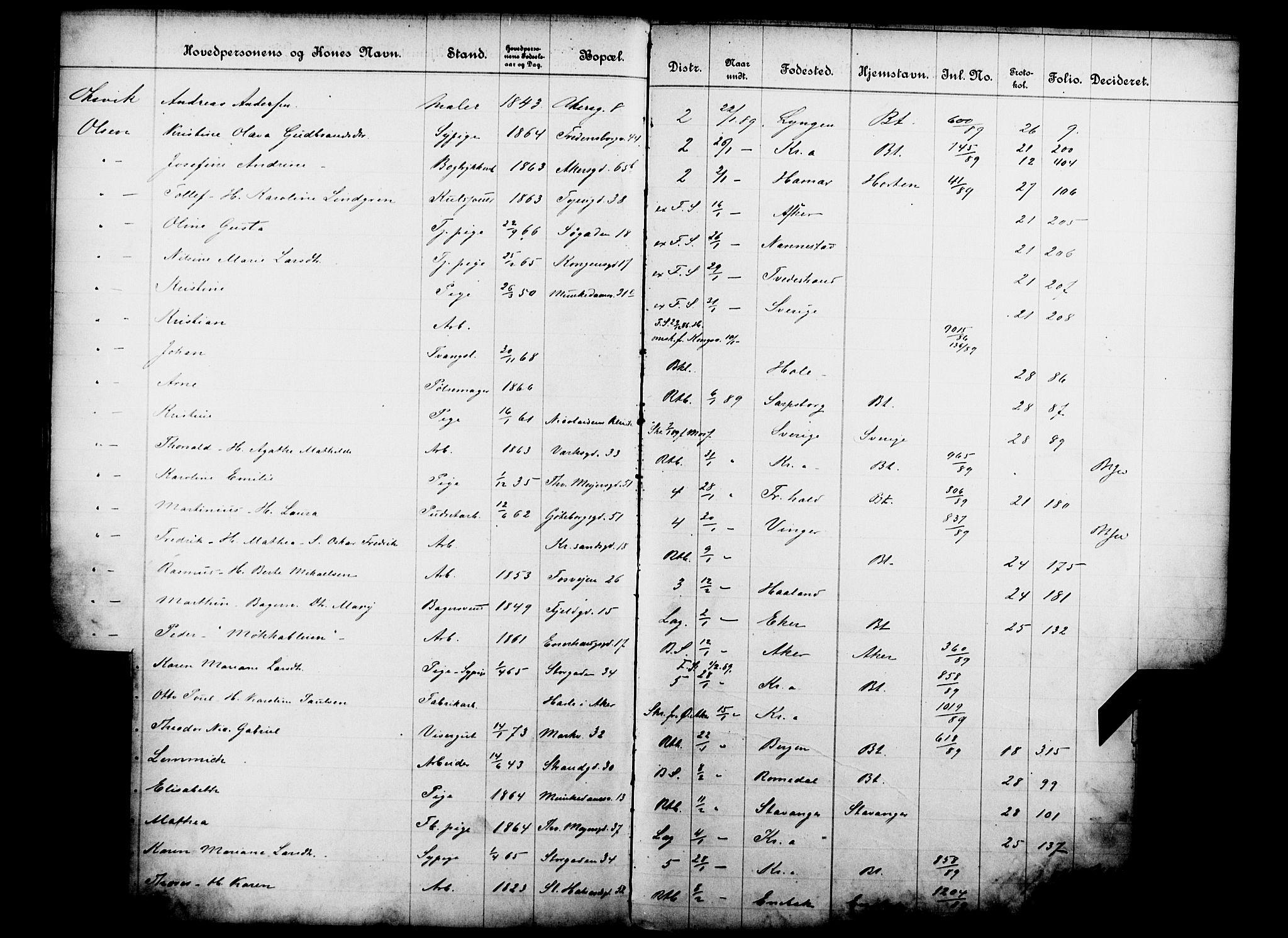 OBA, Fattigvesenet, Fb/L0009: Hjemstavnsregister, 1889, s. 124