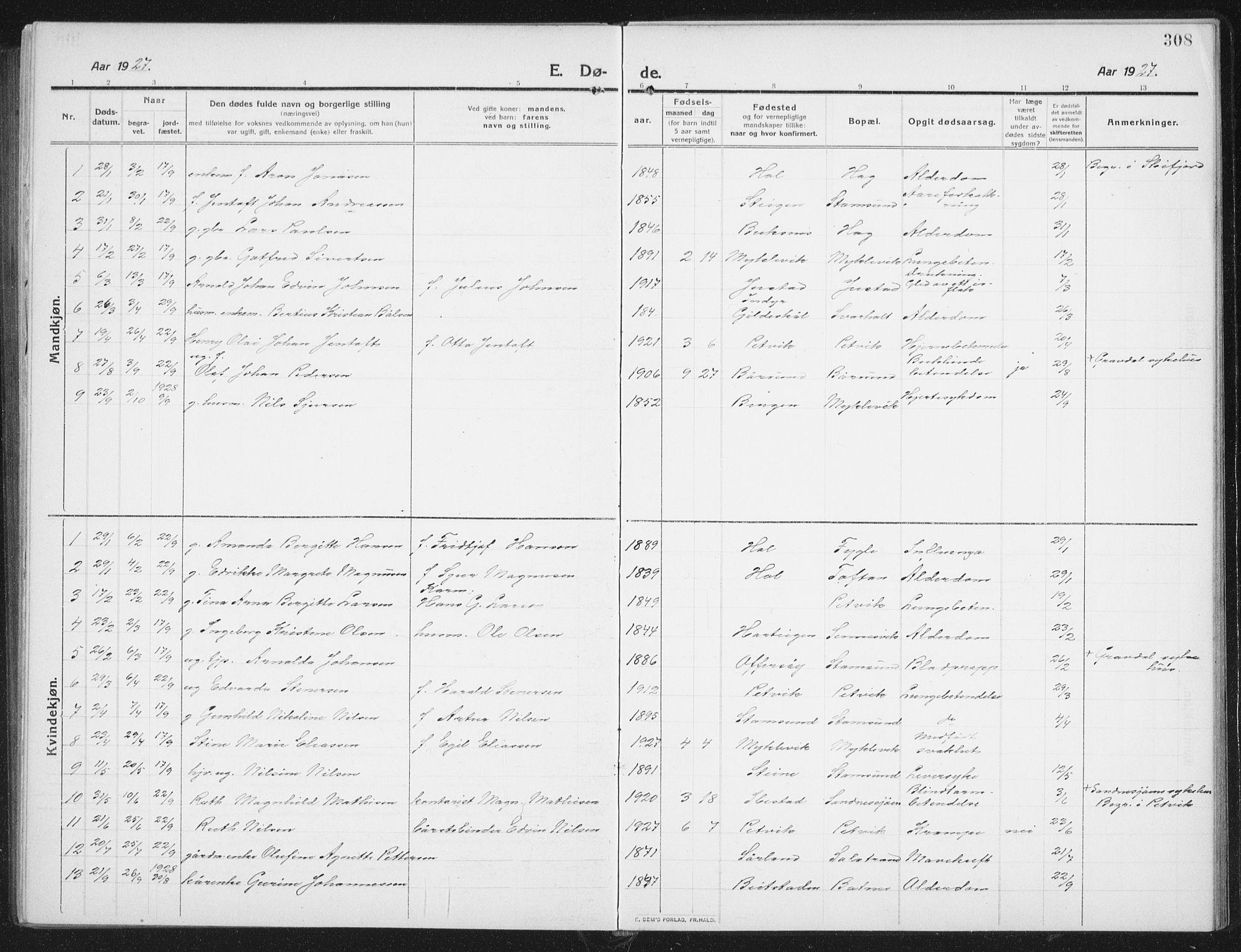 SAT, Ministerialprotokoller, klokkerbøker og fødselsregistre - Nordland, 882/L1183: Klokkerbok nr. 882C01, 1911-1938, s. 308