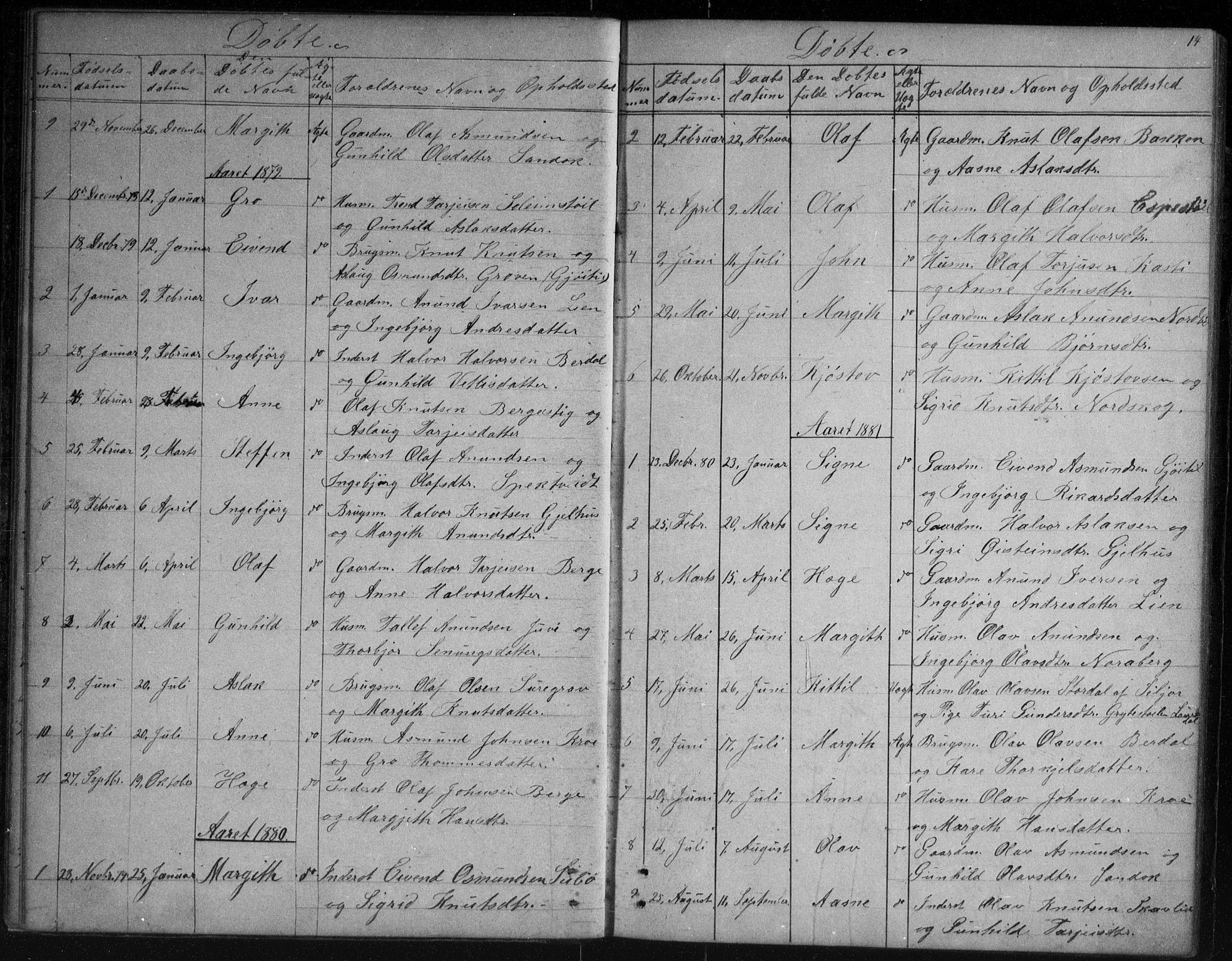SAKO, Vinje kirkebøker, G/Gb/L0002: Klokkerbok nr. II 2, 1849-1891, s. 14