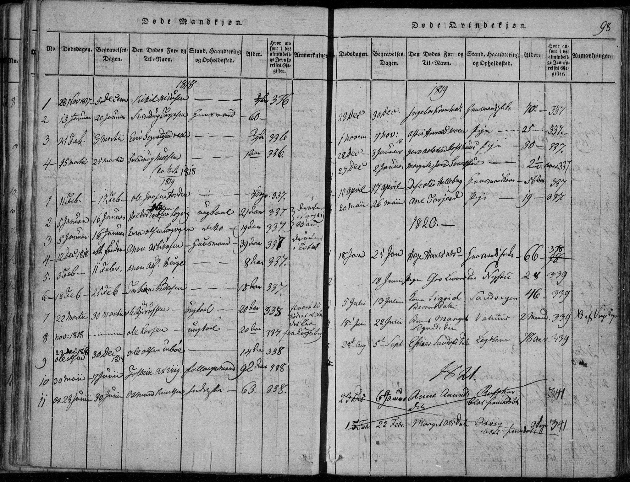 SAKO, Rauland kirkebøker, F/Fa/L0001: Ministerialbok nr. 1, 1814-1859, s. 98