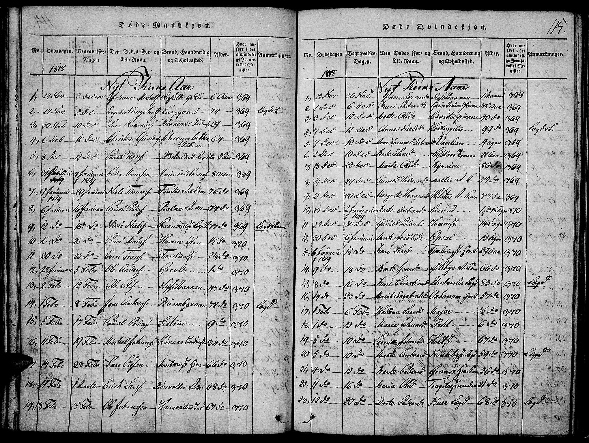 SAH, Toten prestekontor, Ministerialbok nr. 9, 1814-1820, s. 115