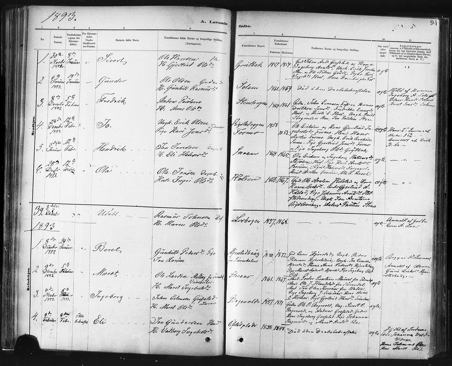 SAT, Ministerialprotokoller, klokkerbøker og fødselsregistre - Sør-Trøndelag, 672/L0857: Ministerialbok nr. 672A09, 1882-1893, s. 94