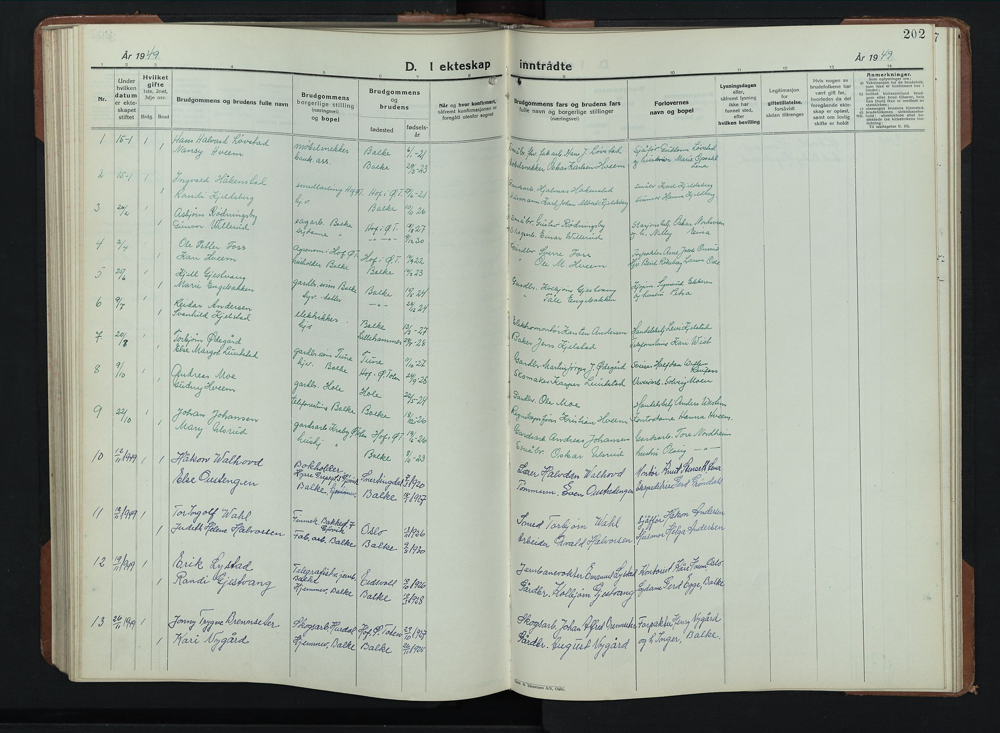 SAH, Balke prestekontor, Klokkerbok nr. 2, 1929-1951, s. 202