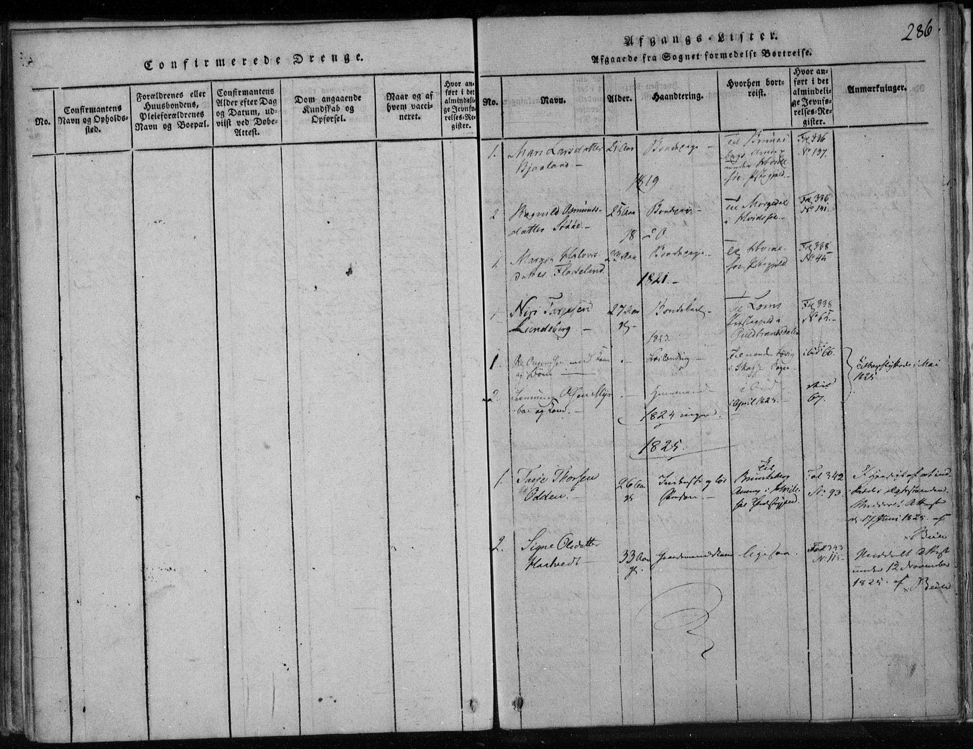 SAKO, Lårdal kirkebøker, F/Fa/L0005: Ministerialbok nr. I 5, 1815-1860, s. 286