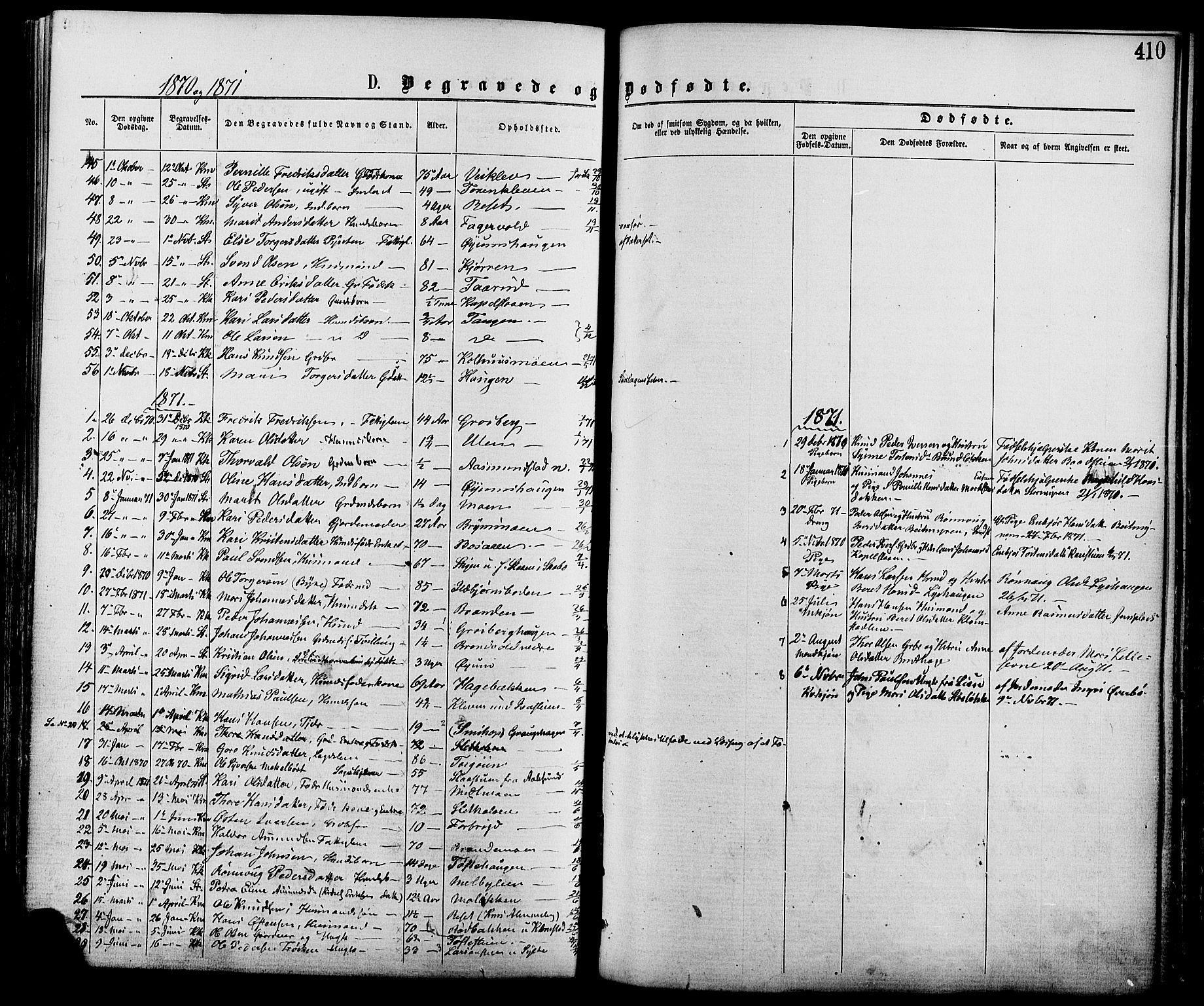 SAH, Nord-Fron prestekontor, Ministerialbok nr. 2, 1865-1883, s. 410