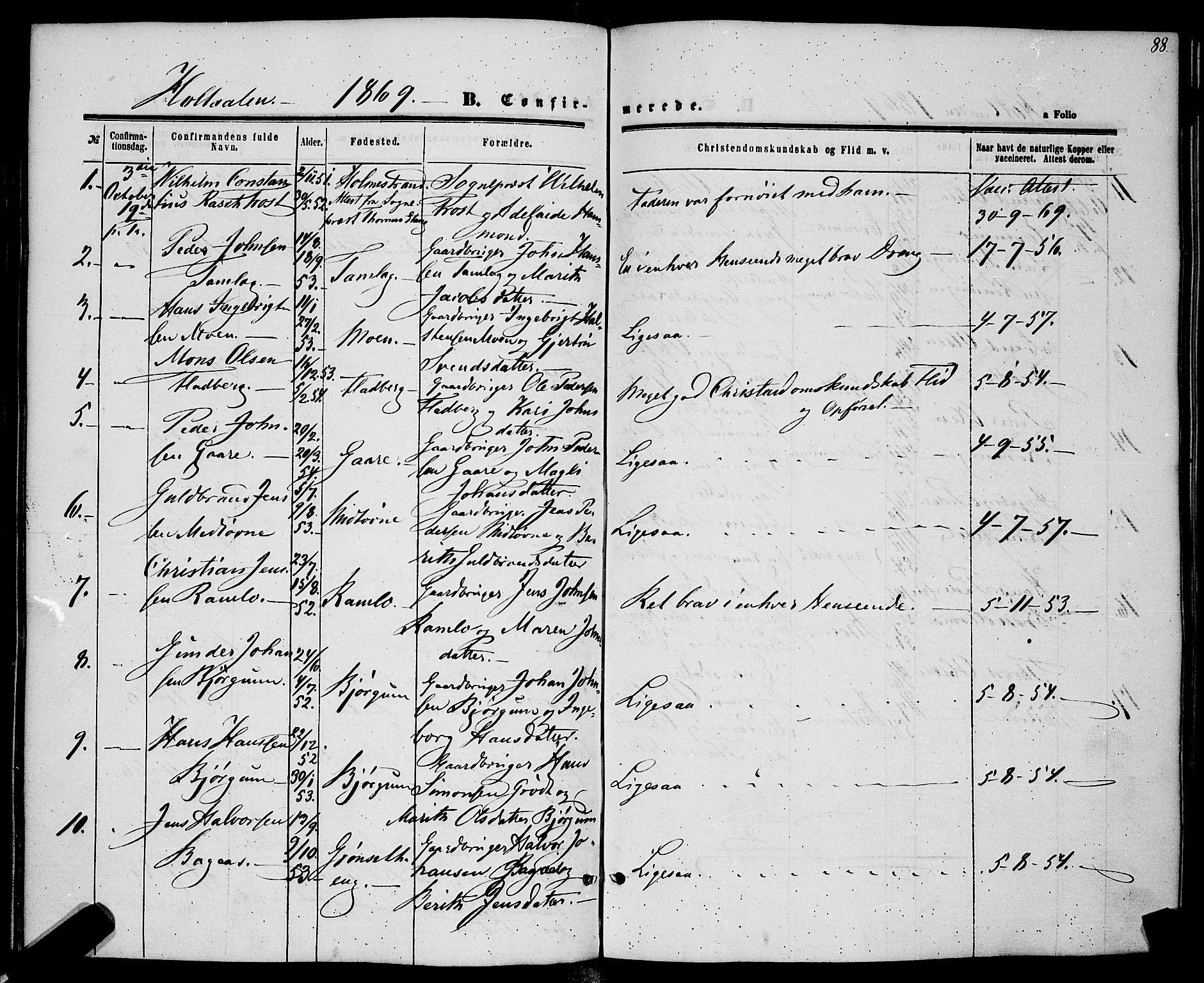 SAT, Ministerialprotokoller, klokkerbøker og fødselsregistre - Sør-Trøndelag, 685/L0966: Ministerialbok nr. 685A07 /1, 1860-1869, s. 88