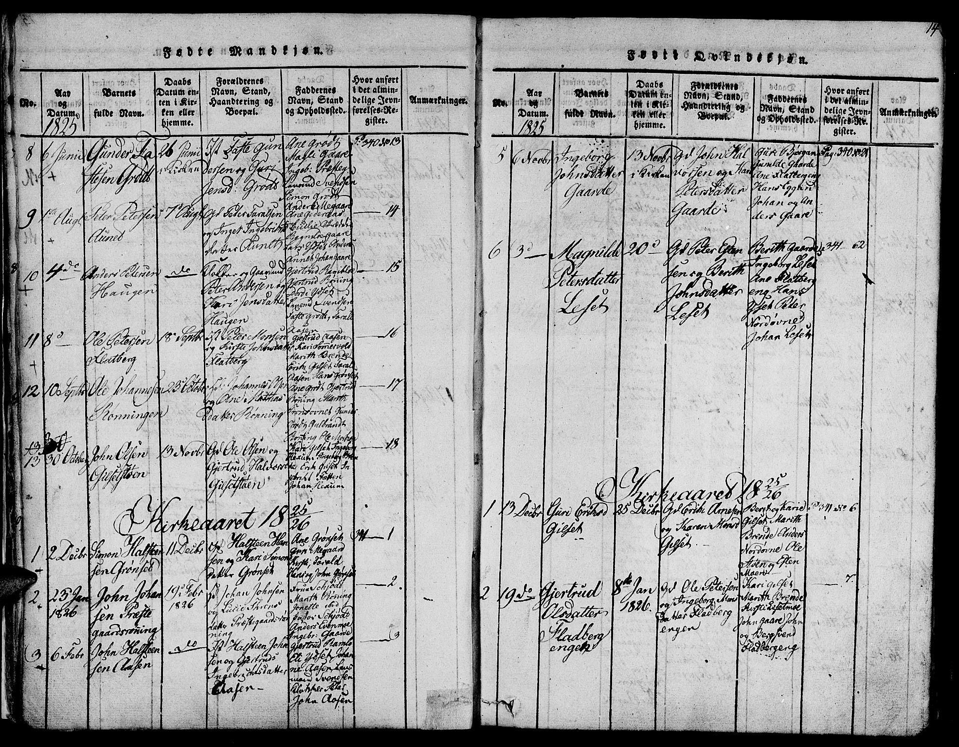 SAT, Ministerialprotokoller, klokkerbøker og fødselsregistre - Sør-Trøndelag, 685/L0954: Ministerialbok nr. 685A03 /1, 1817-1829, s. 14
