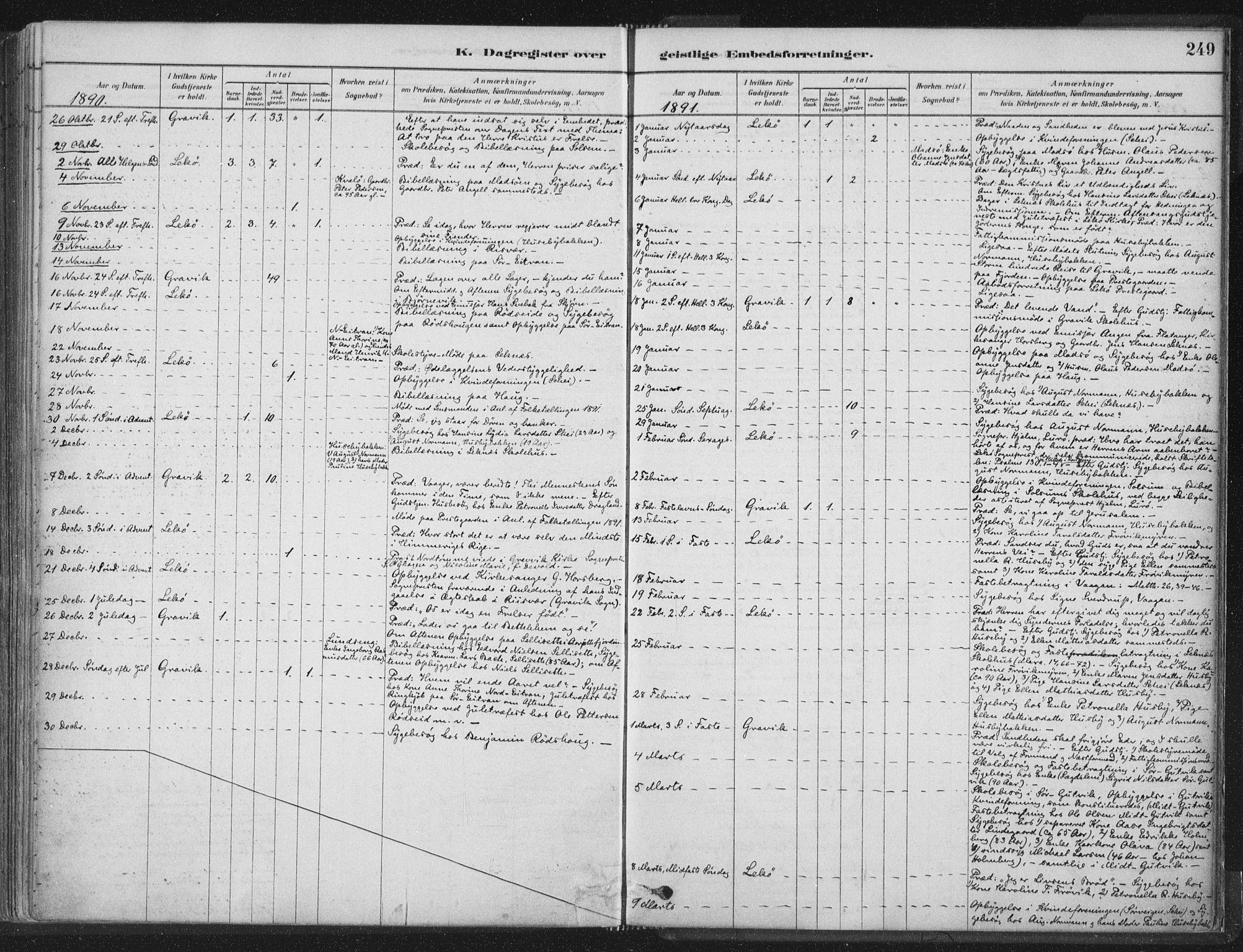 SAT, Ministerialprotokoller, klokkerbøker og fødselsregistre - Nord-Trøndelag, 788/L0697: Ministerialbok nr. 788A04, 1878-1902, s. 249