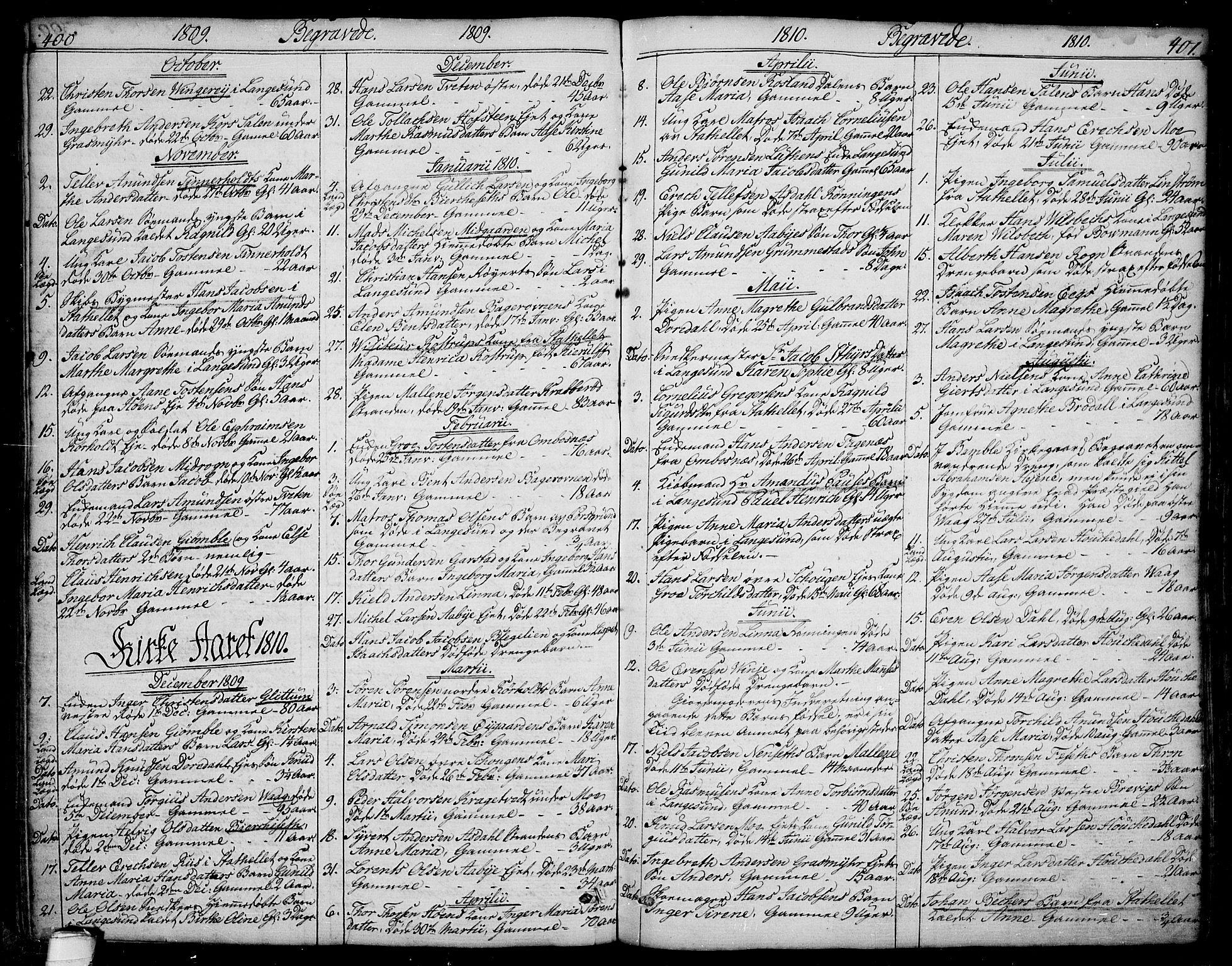 SAKO, Bamble kirkebøker, F/Fa/L0002: Ministerialbok nr. I 2, 1775-1814, s. 400-401