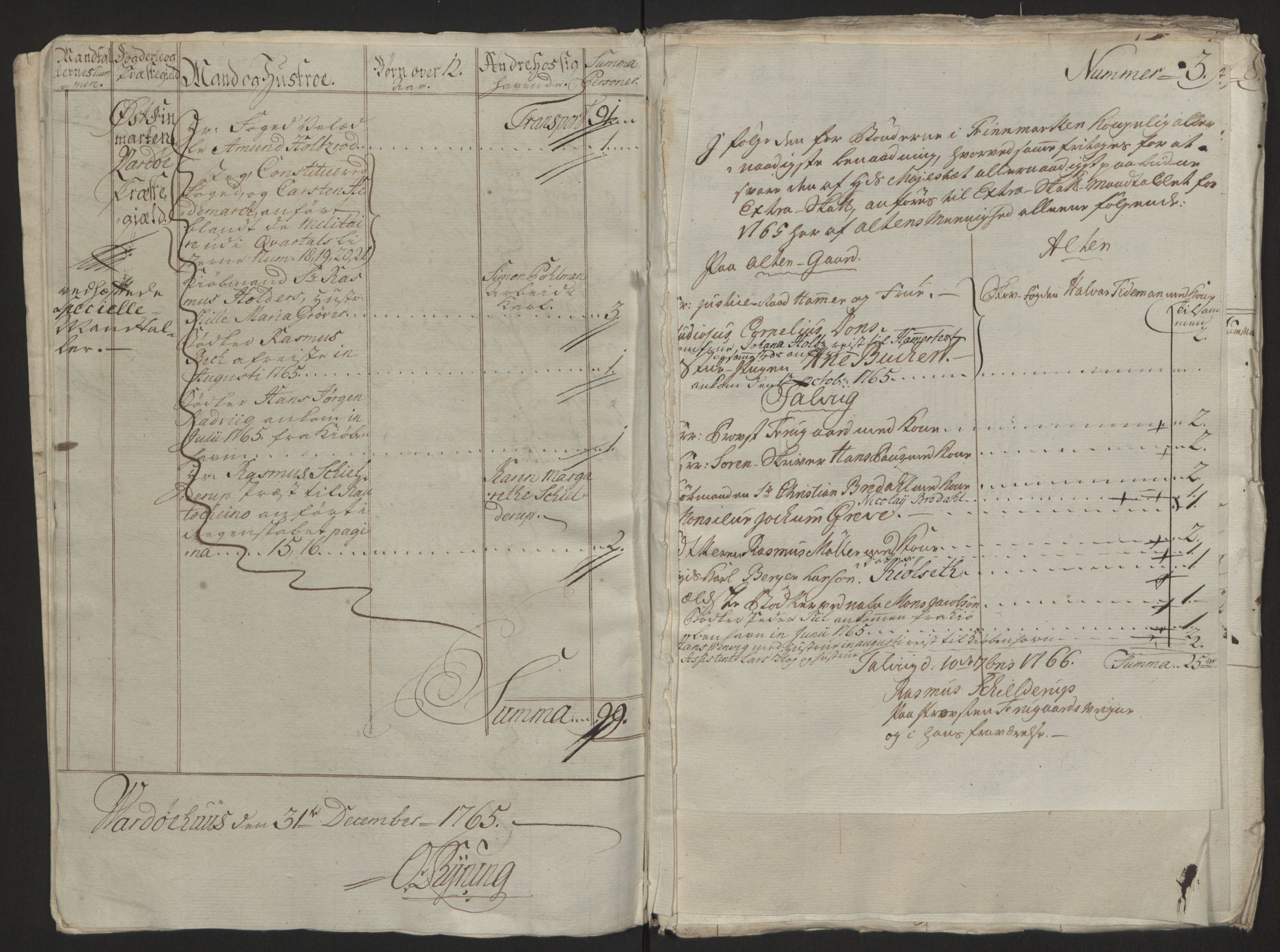RA, Rentekammeret inntil 1814, Reviderte regnskaper, Fogderegnskap, R69/L4910: Ekstraskatten  Finnmark/Vardøhus, 1762-1772, s. 144