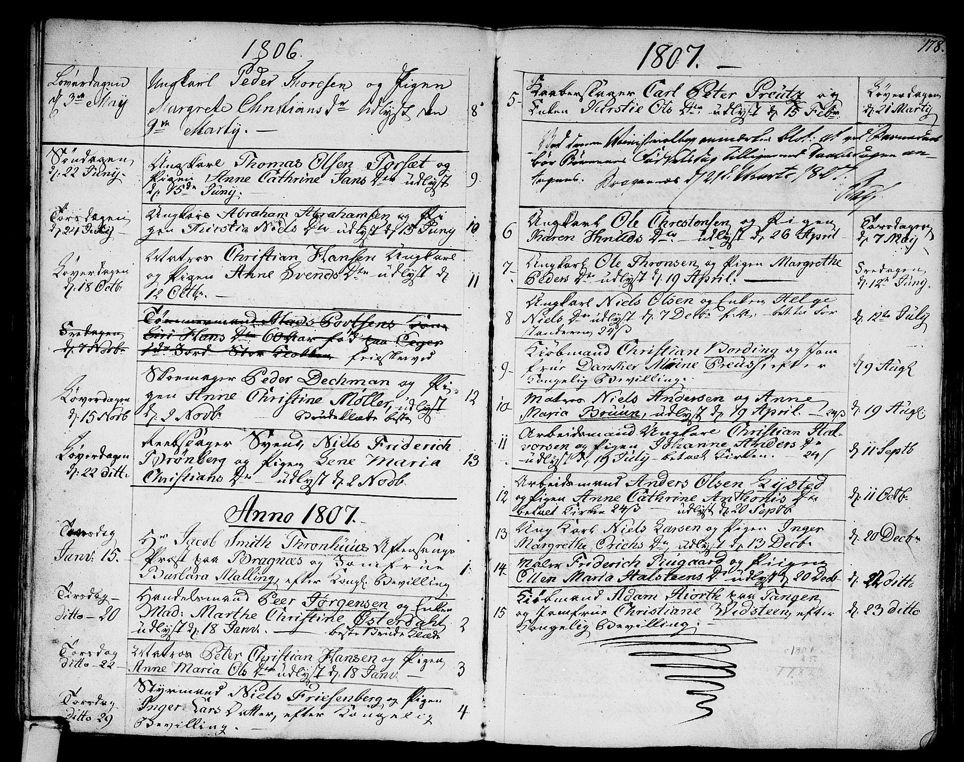 SAKO, Strømsø kirkebøker, F/Fa/L0010: Ministerialbok nr. I 10, 1792-1822, s. 178