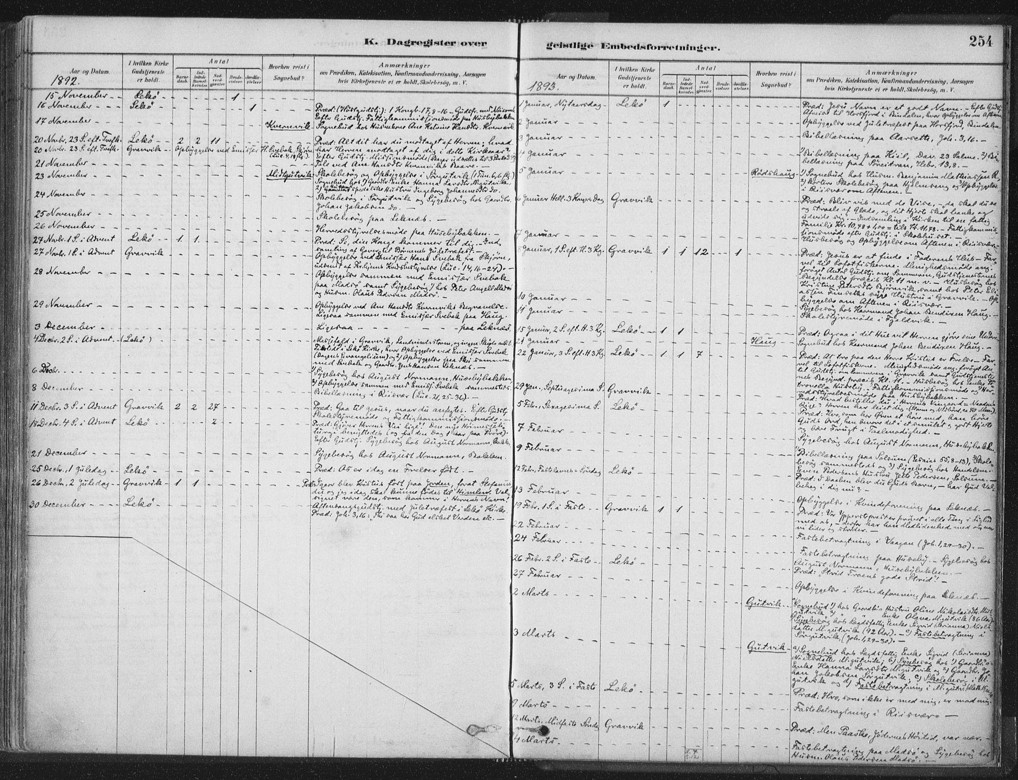 SAT, Ministerialprotokoller, klokkerbøker og fødselsregistre - Nord-Trøndelag, 788/L0697: Ministerialbok nr. 788A04, 1878-1902, s. 254