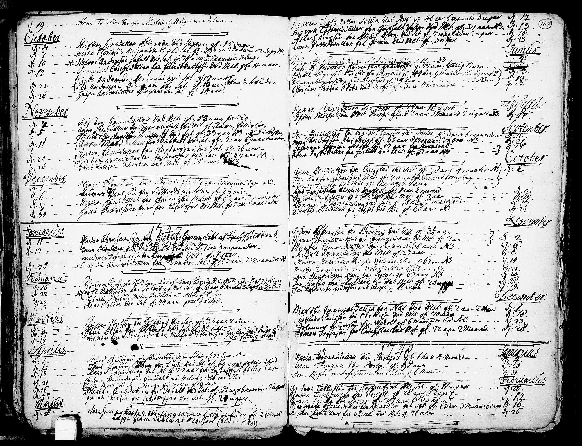 SAKO, Solum kirkebøker, F/Fa/L0002: Ministerialbok nr. I 2, 1713-1761, s. 164