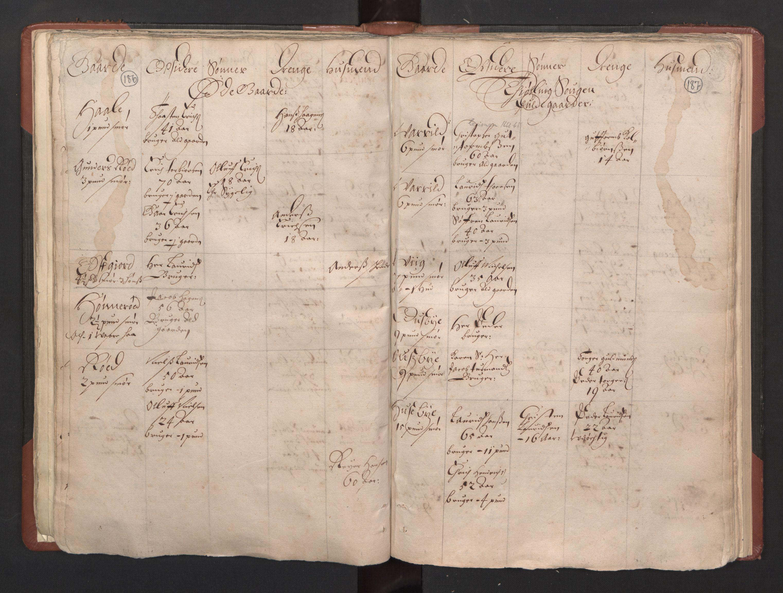 RA, Fogdenes og sorenskrivernes manntall 1664-1666, nr. 5: Fogderier (len og skipreider) i nåværende Buskerud fylke og Vestfold fylke, 1664, s. 186-187