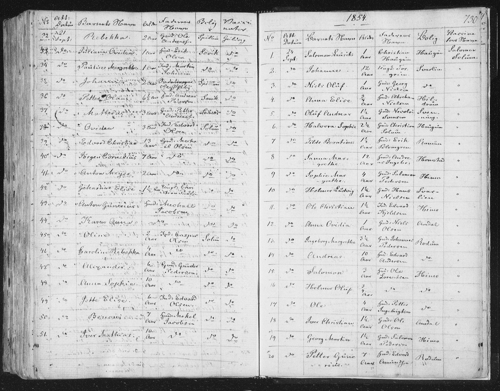 SAT, Ministerialprotokoller, klokkerbøker og fødselsregistre - Nord-Trøndelag, 764/L0552: Ministerialbok nr. 764A07b, 1824-1865, s. 730