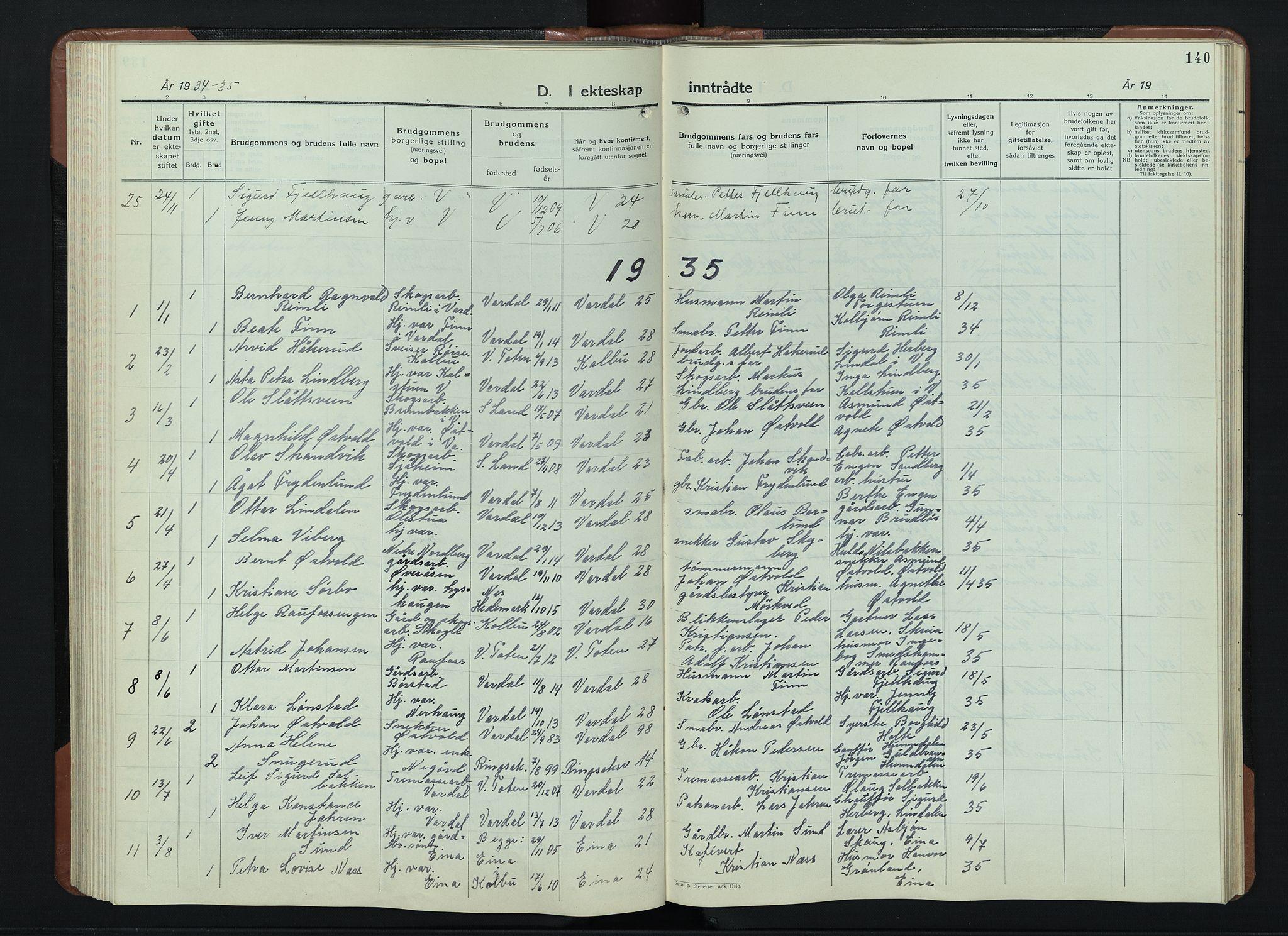 SAH, Vardal prestekontor, H/Ha/Hab/L0018: Klokkerbok nr. 18, 1931-1951, s. 140