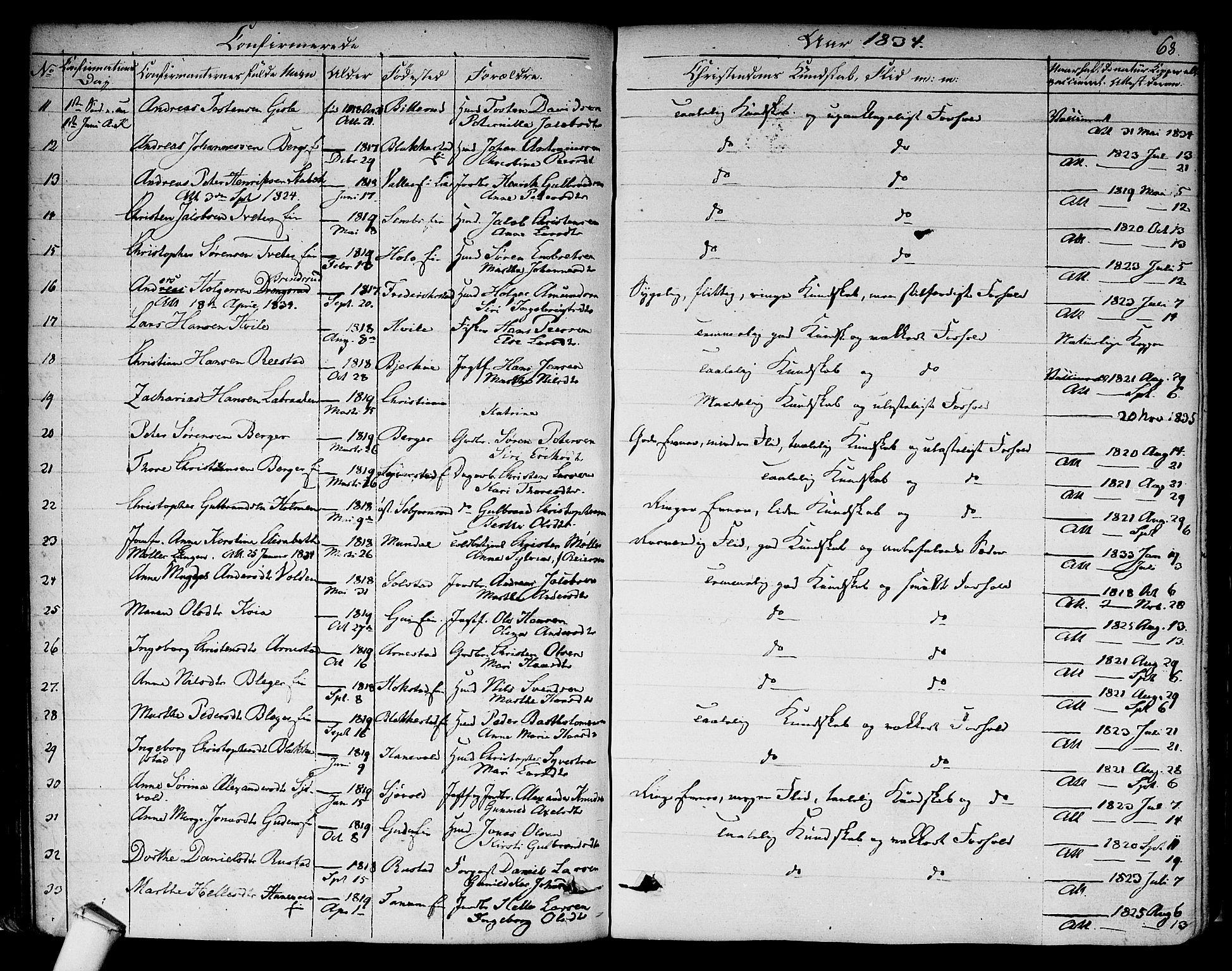 SAO, Asker prestekontor Kirkebøker, F/Fa/L0009: Ministerialbok nr. I 9, 1825-1878, s. 68