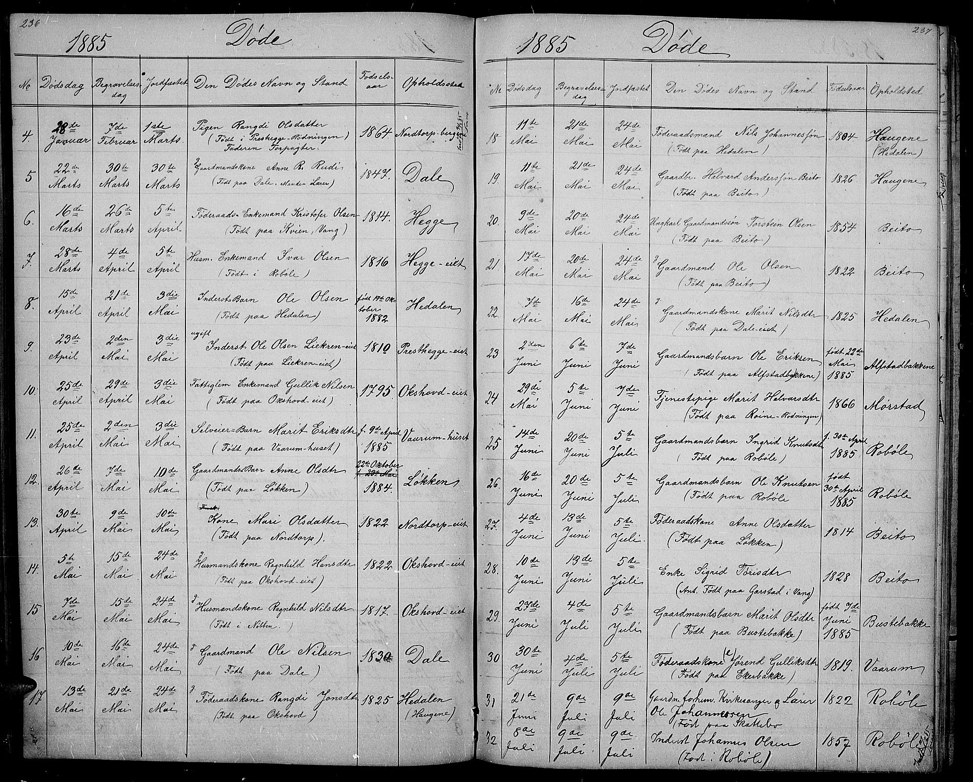 SAH, Øystre Slidre prestekontor, Klokkerbok nr. 1, 1866-1886, s. 236-237
