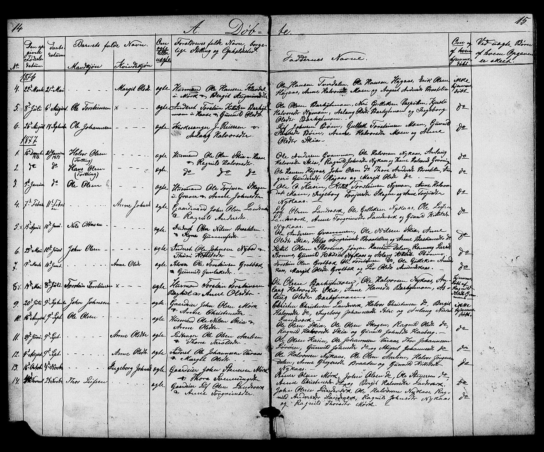 SAKO, Heddal kirkebøker, G/Gb/L0001: Klokkerbok nr. II 1, 1866-1887, s. 14-15