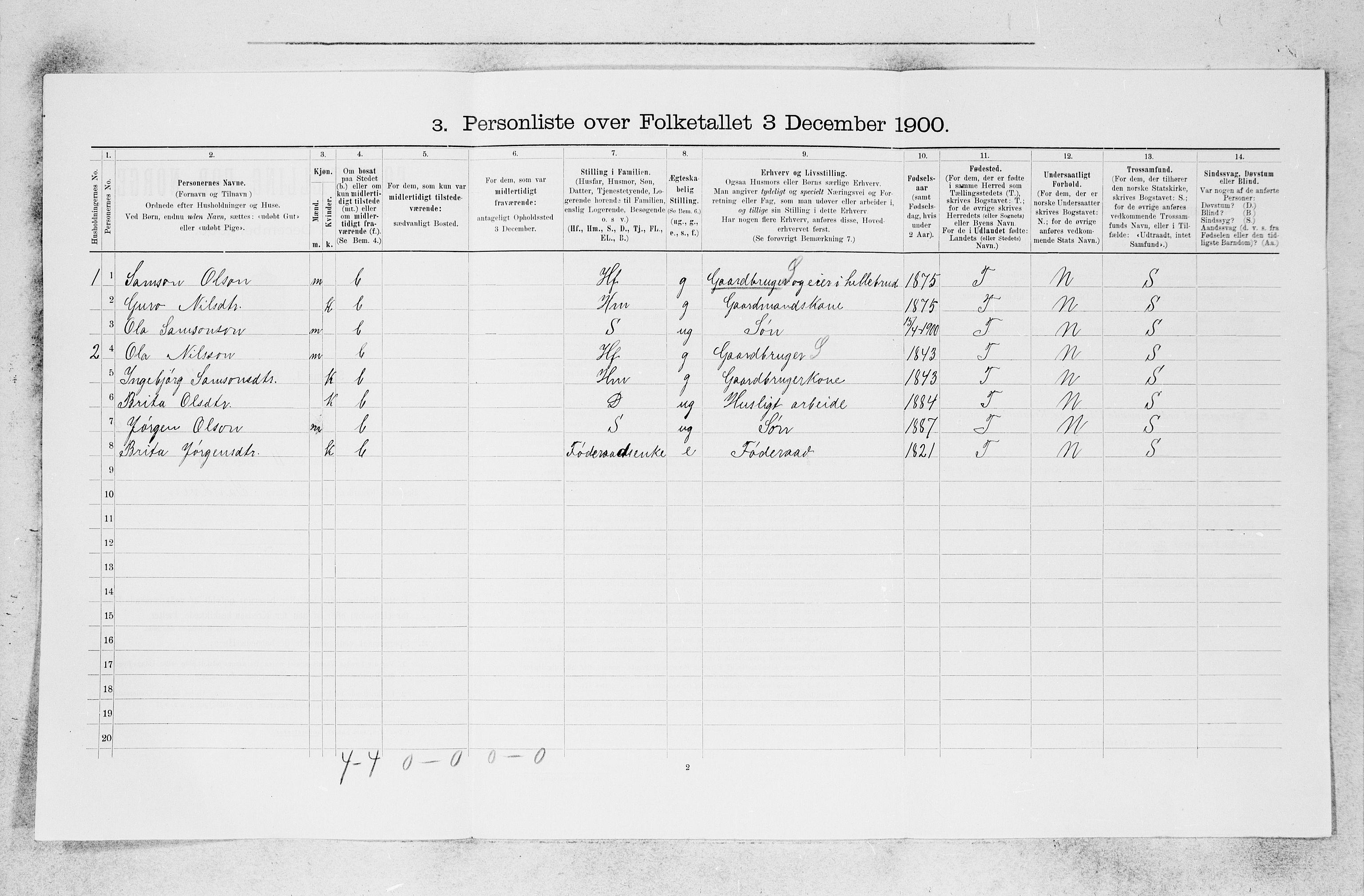 SAB, Folketelling 1900 for 1238 Kvam herred, 1900, s. 201