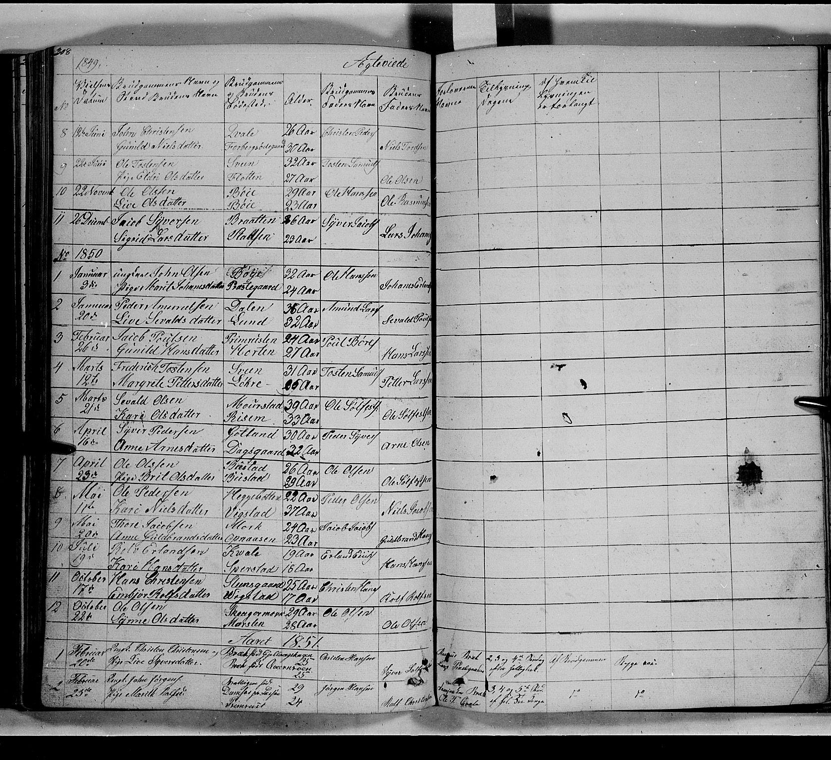SAH, Lom prestekontor, L/L0004: Klokkerbok nr. 4, 1845-1864, s. 308-309