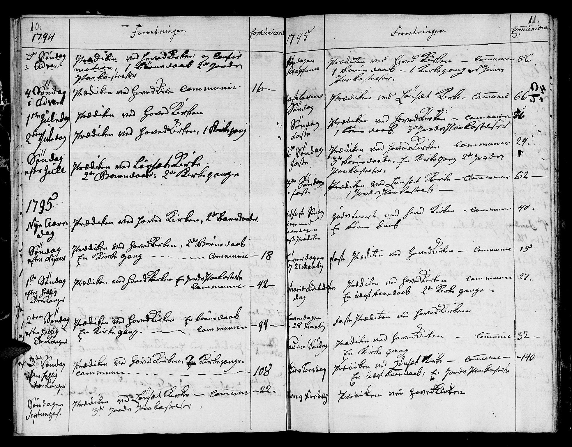SAT, Ministerialprotokoller, klokkerbøker og fødselsregistre - Sør-Trøndelag, 678/L0893: Ministerialbok nr. 678A03, 1792-1805, s. 10-11