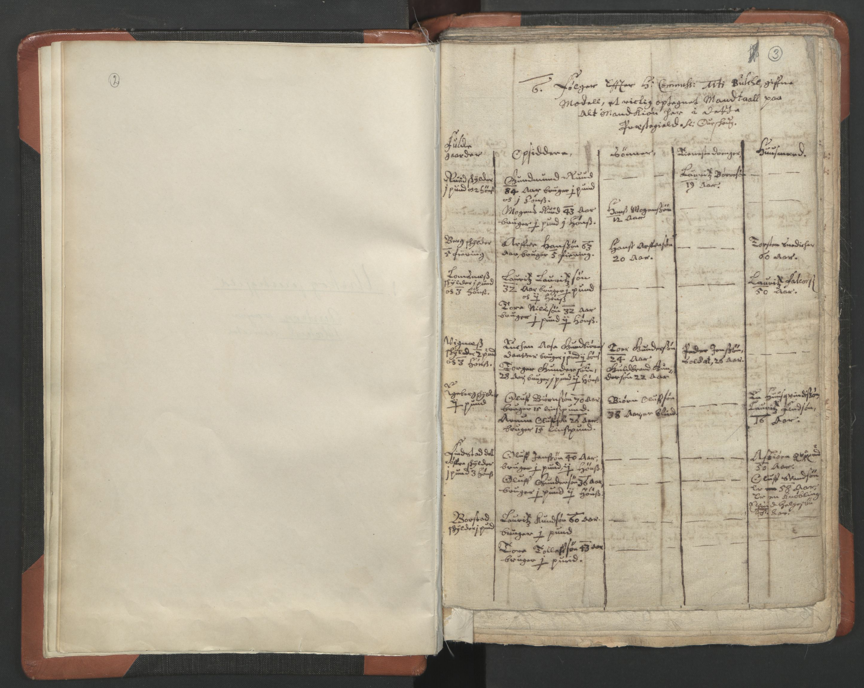 RA, Sogneprestenes manntall 1664-1666, nr. 3: Nedre Romerike prosti, 1664-1666, s. 2-3