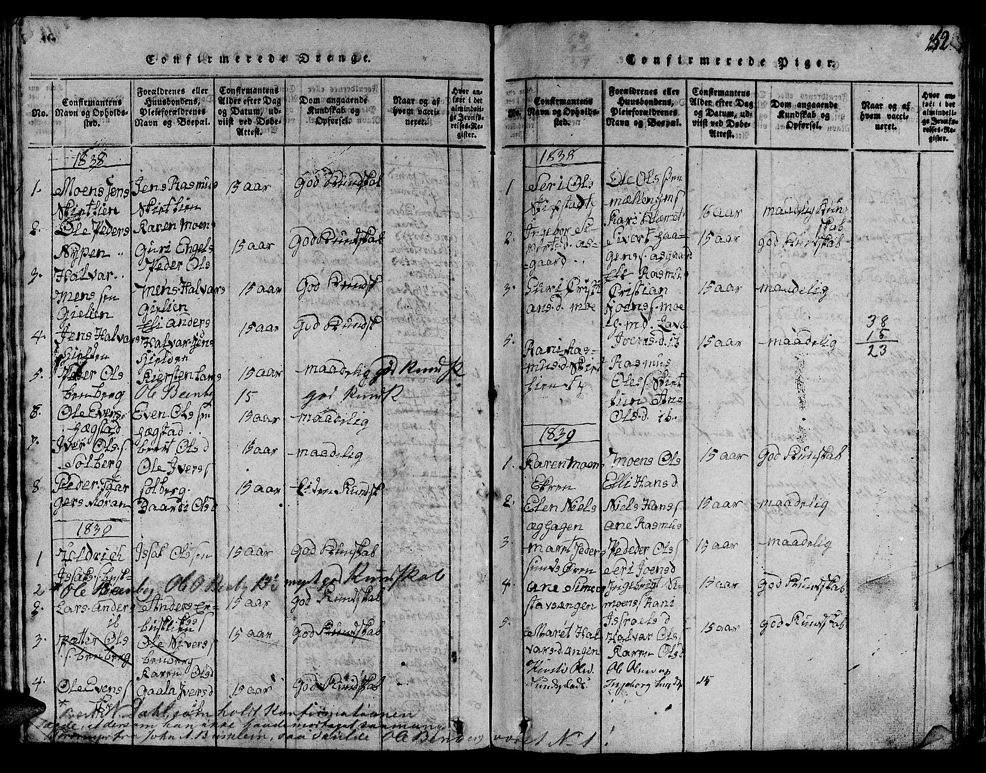 SAT, Ministerialprotokoller, klokkerbøker og fødselsregistre - Sør-Trøndelag, 613/L0393: Klokkerbok nr. 613C01, 1816-1886, s. 252