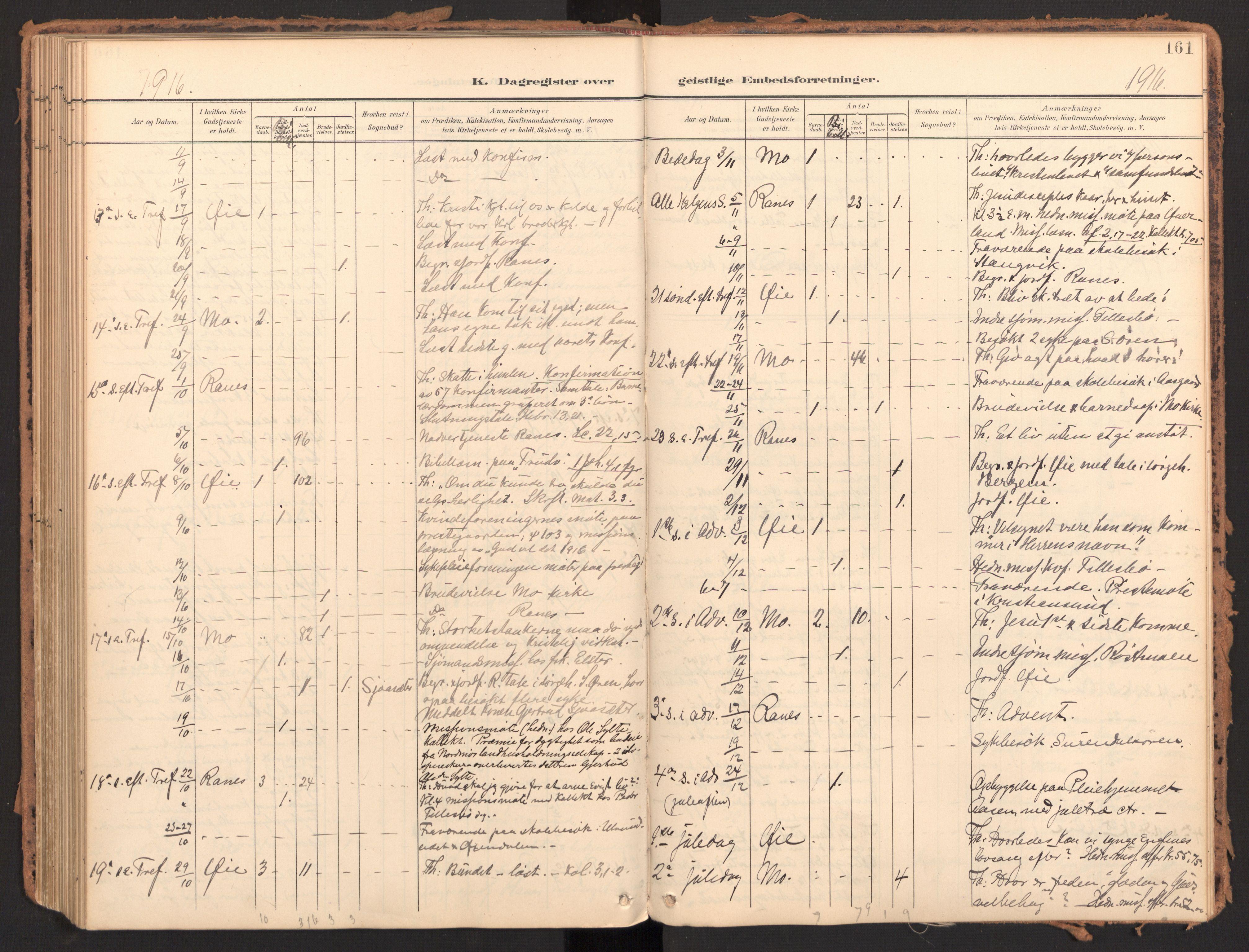 SAT, Ministerialprotokoller, klokkerbøker og fødselsregistre - Møre og Romsdal, 595/L1048: Ministerialbok nr. 595A10, 1900-1917, s. 161