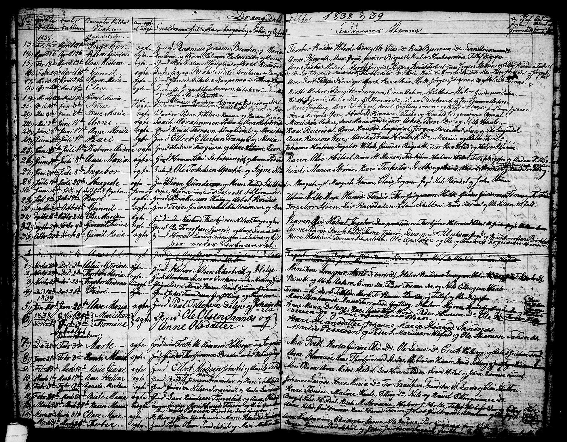 SAKO, Drangedal kirkebøker, G/Ga/L0001: Klokkerbok nr. I 1 /1, 1814-1856, s. 6