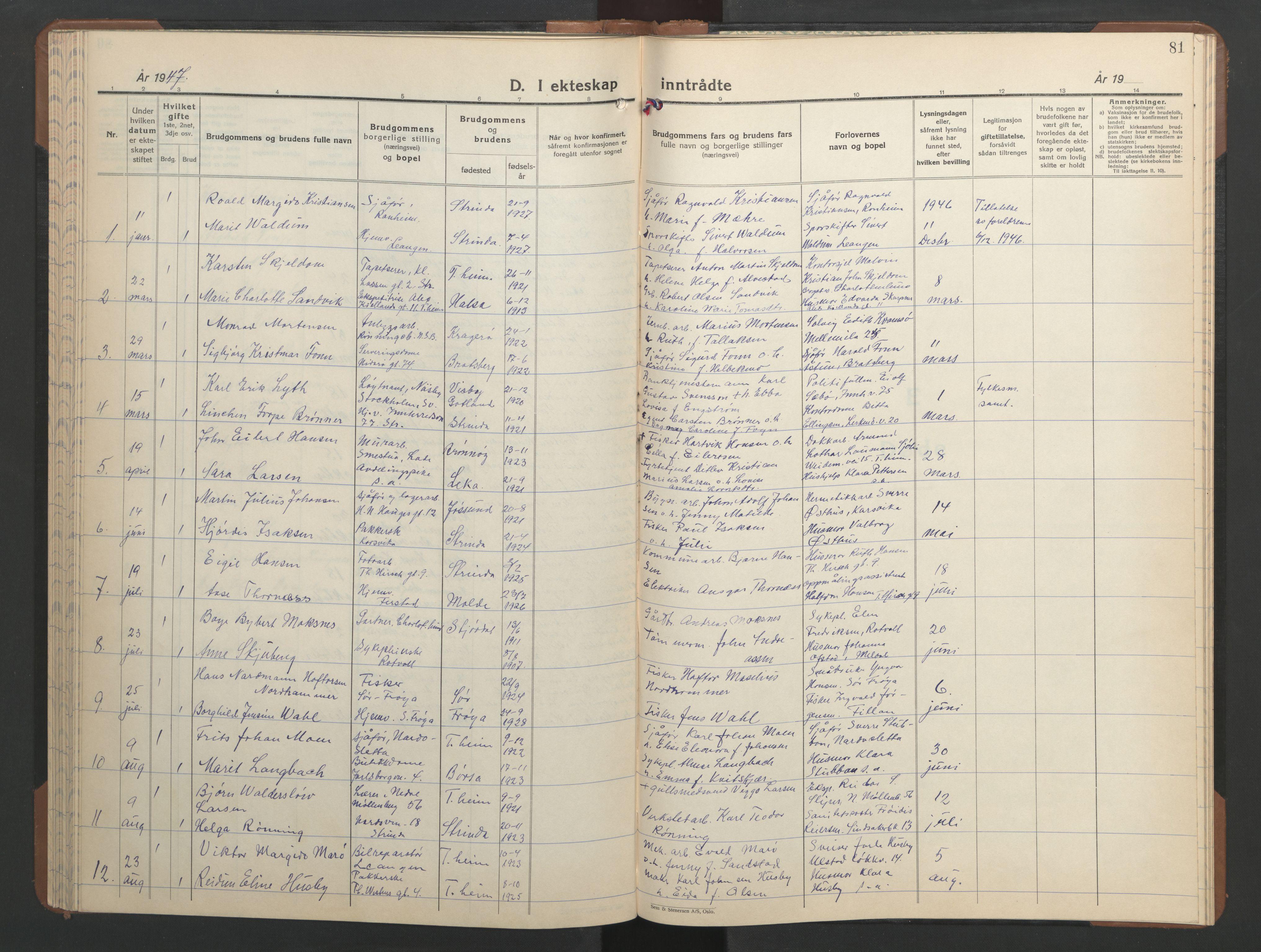 SAT, Ministerialprotokoller, klokkerbøker og fødselsregistre - Sør-Trøndelag, 606/L0315: Klokkerbok nr. 606C11, 1938-1947, s. 81