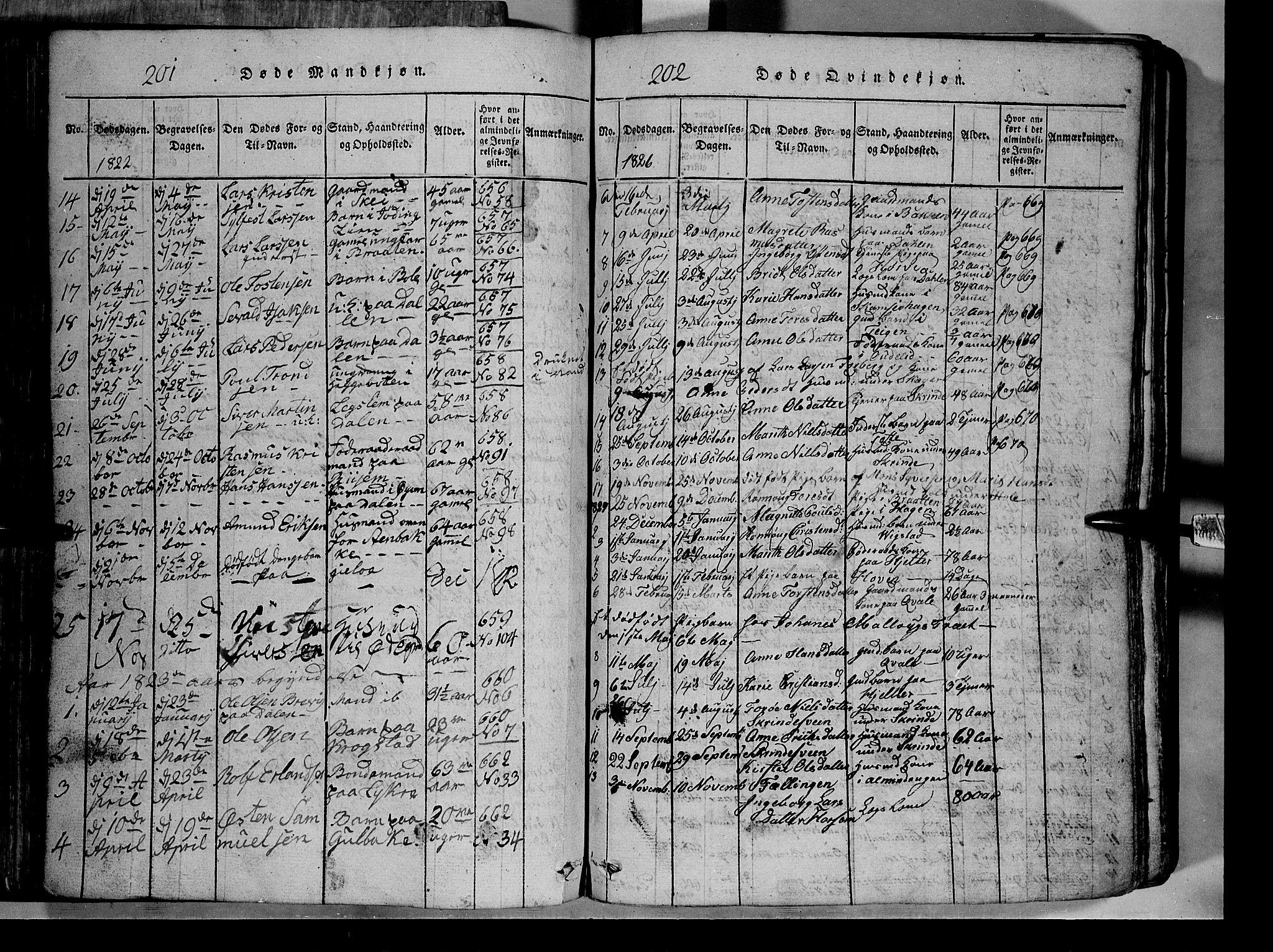 SAH, Lom prestekontor, L/L0003: Klokkerbok nr. 3, 1815-1844, s. 201-202